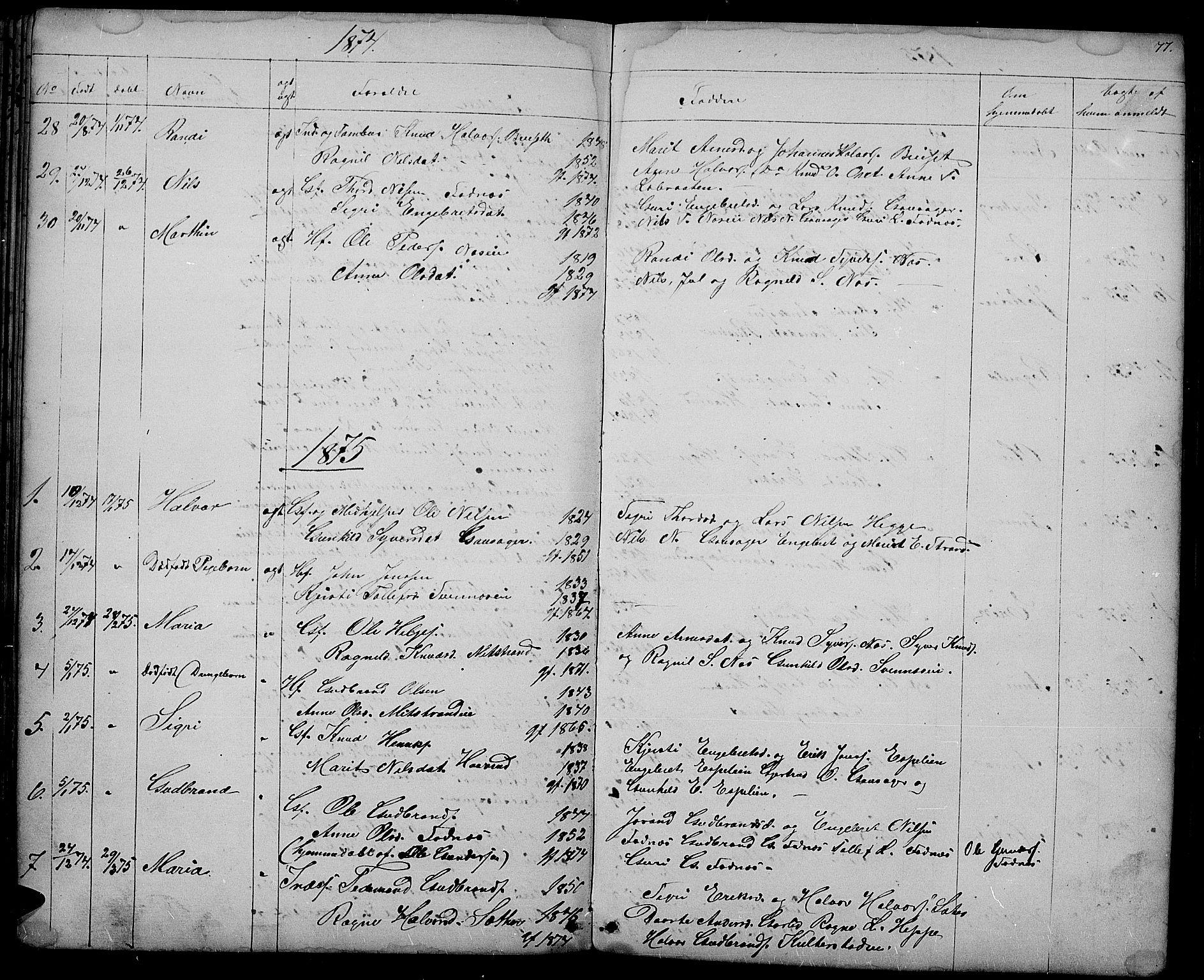 SAH, Nord-Aurdal prestekontor, Klokkerbok nr. 3, 1842-1882, s. 77