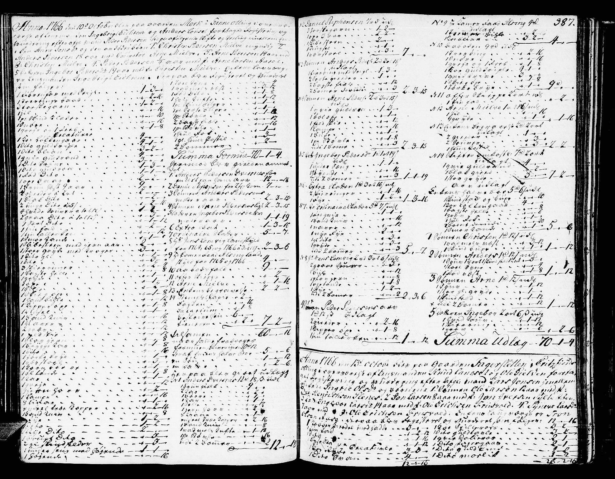 SAT, Romsdal sorenskriveri, 3/3A/L0009: Skifteprotokoll, 1761-1773, s. 386b-387a