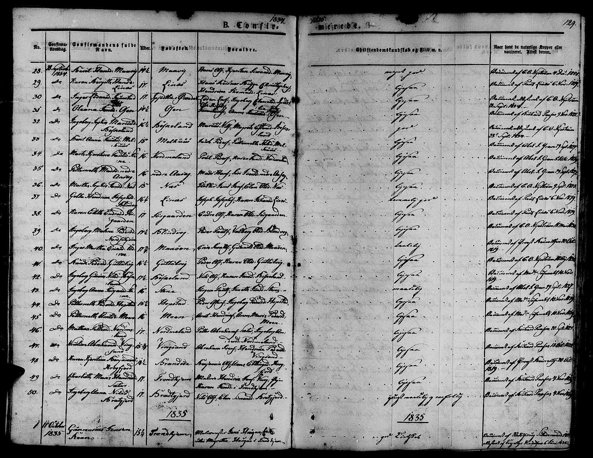 SAT, Ministerialprotokoller, klokkerbøker og fødselsregistre - Sør-Trøndelag, 657/L0703: Ministerialbok nr. 657A04, 1831-1846, s. 129