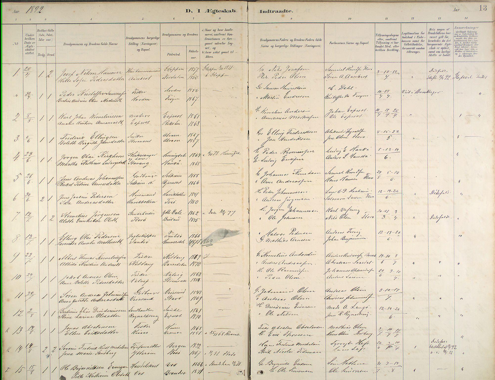 Kinn Sokneprestembete, Ministerialbok nr. B 3, 1886-1936, s. 13