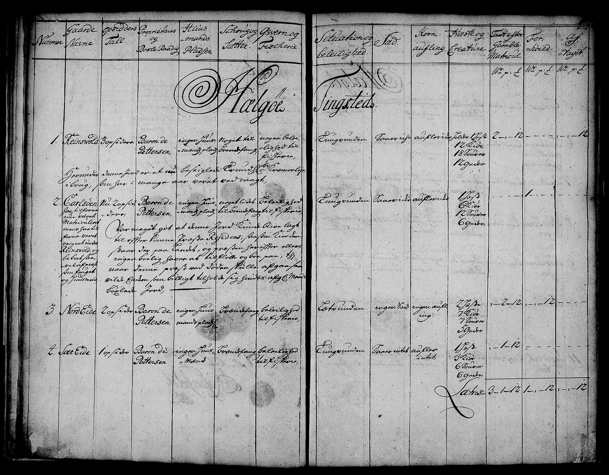 RA, Rentekammeret inntil 1814, Realistisk ordnet avdeling, N/Nb/Nbf/L0180: Troms eksaminasjonsprotokoll, 1723, s. 13b-14a