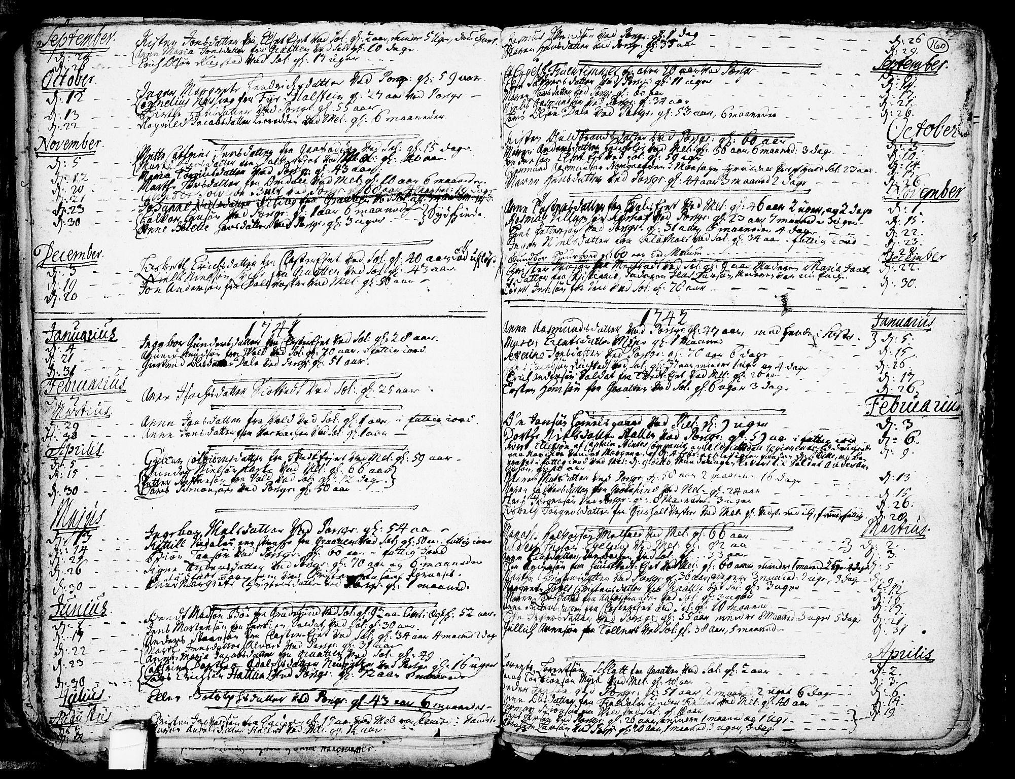 SAKO, Solum kirkebøker, F/Fa/L0002: Ministerialbok nr. I 2, 1713-1761, s. 160