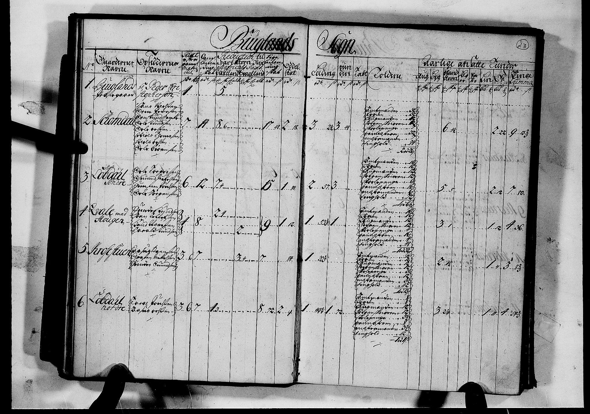 RA, Rentekammeret inntil 1814, Realistisk ordnet avdeling, N/Nb/Nbf/L0126: Råbyggelag matrikkelprotokoll, 1723, s. 22b-23a