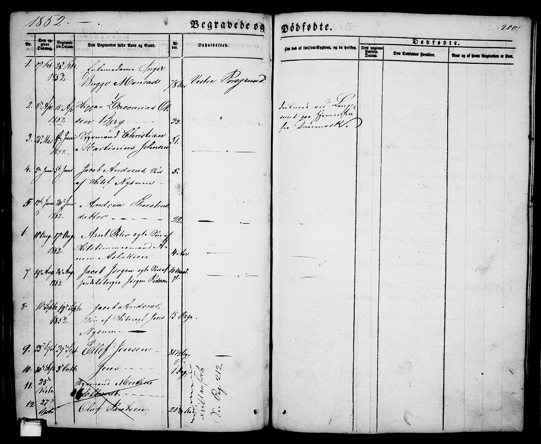 SAKO, Porsgrunn kirkebøker , G/Ga/L0002: Klokkerbok nr. I 2, 1847-1877, s. 200