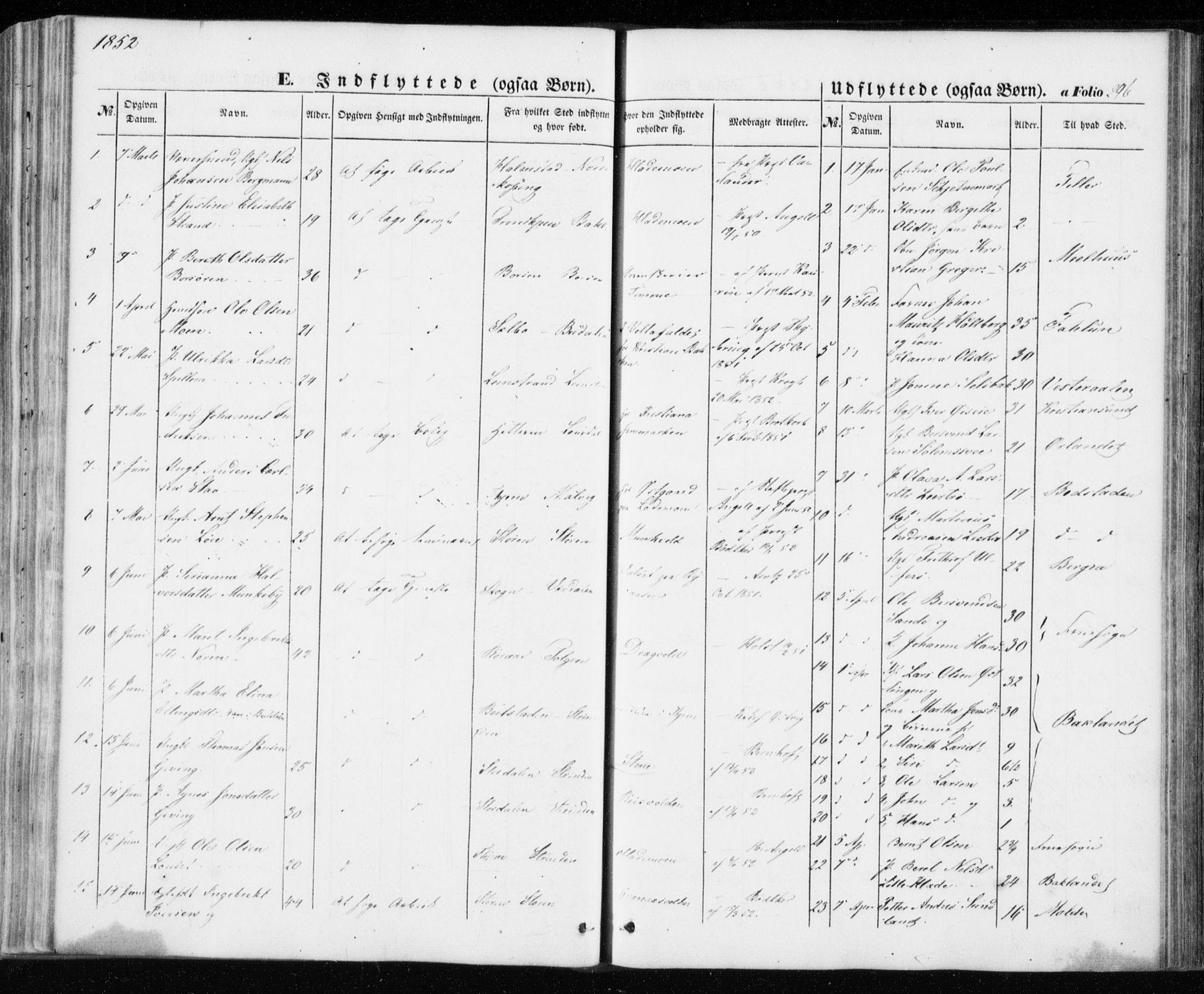 SAT, Ministerialprotokoller, klokkerbøker og fødselsregistre - Sør-Trøndelag, 606/L0291: Ministerialbok nr. 606A06, 1848-1856, s. 296