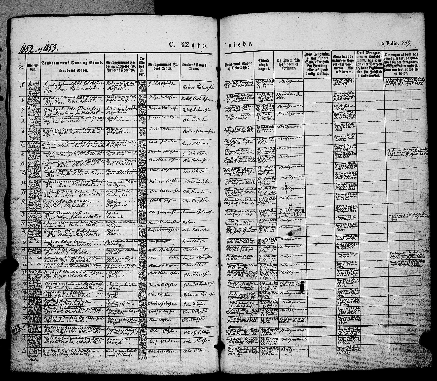 SAKO, Hjartdal kirkebøker, F/Fa/L0008: Ministerialbok nr. I 8, 1844-1859, s. 269