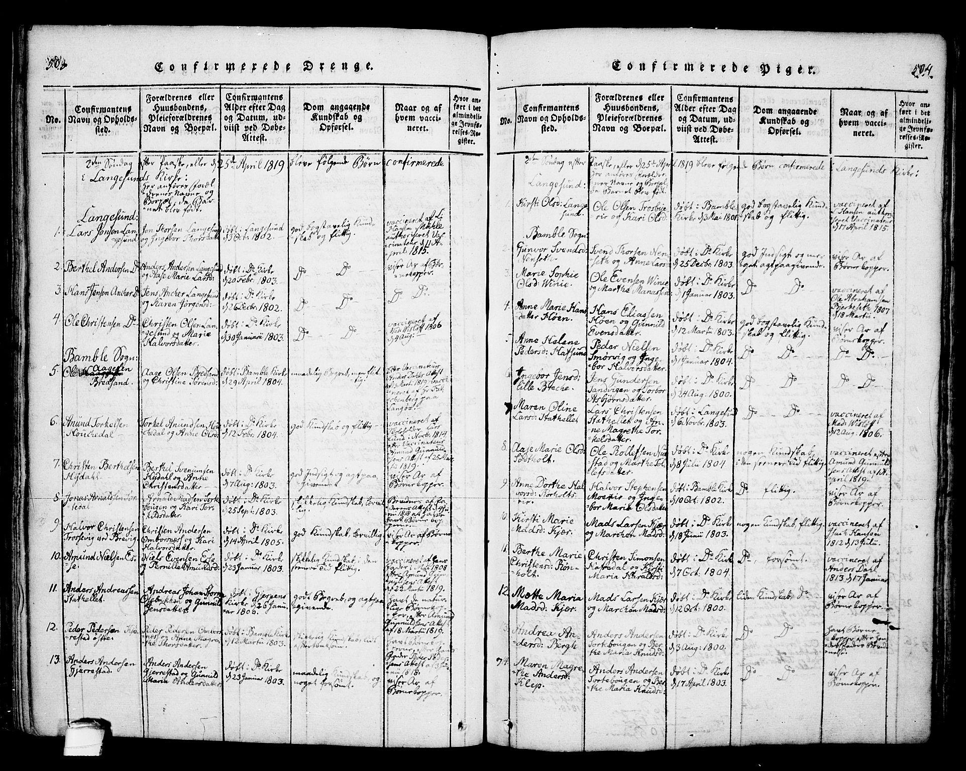 SAKO, Bamble kirkebøker, F/Fa/L0003: Ministerialbok nr. I 3 /1, 1814-1834, s. 503-504