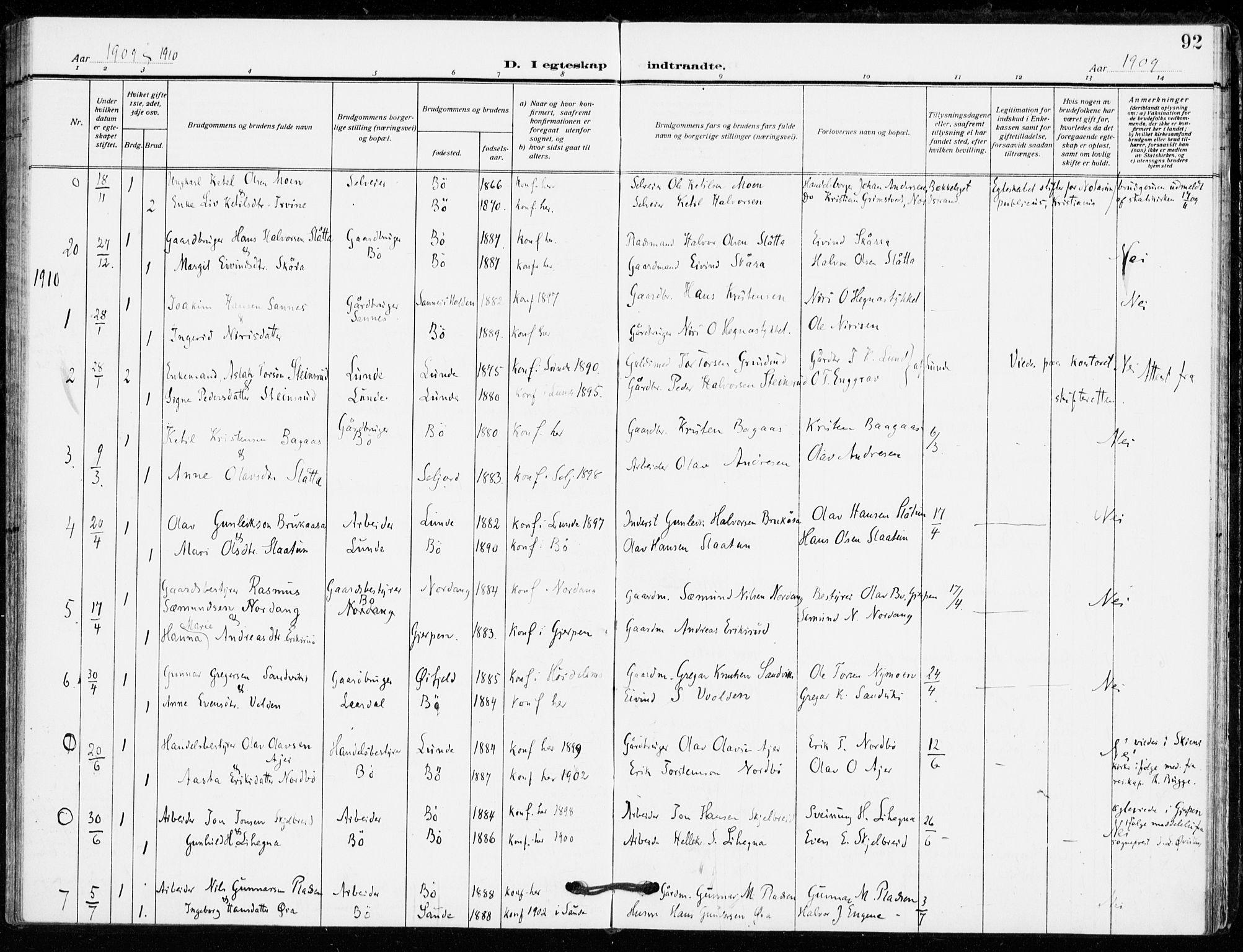 SAKO, Bø kirkebøker, F/Fa/L0013: Ministerialbok nr. 13, 1909-1921, s. 92