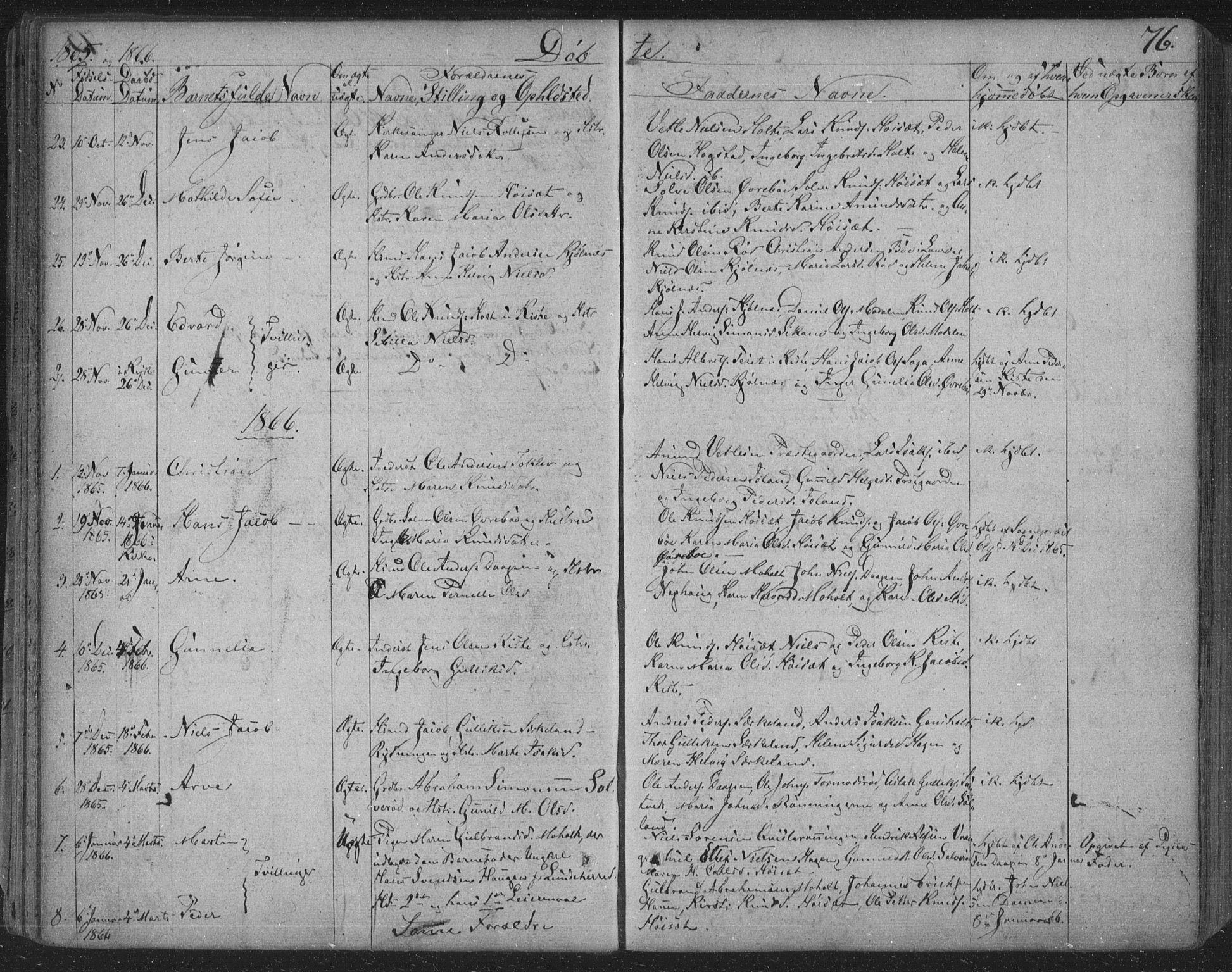 SAKO, Siljan kirkebøker, F/Fa/L0001: Ministerialbok nr. 1, 1831-1870, s. 76