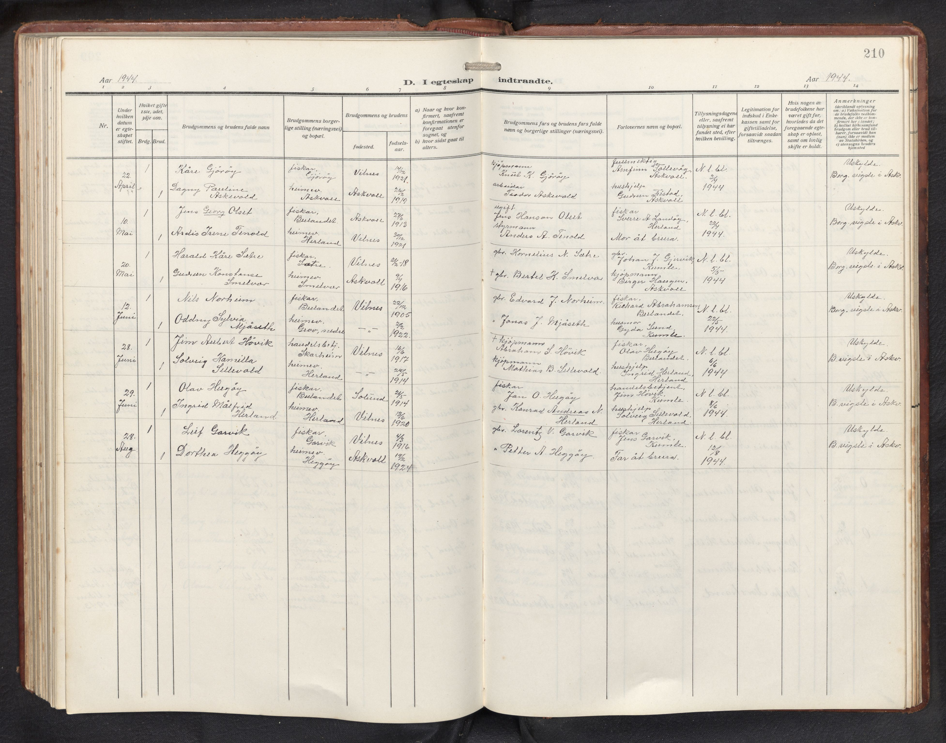 SAB, Askvoll sokneprestembete, H/Hab/Habb/L0002: Klokkerbok nr. B 2, 1910-1947, s. 209b-210a