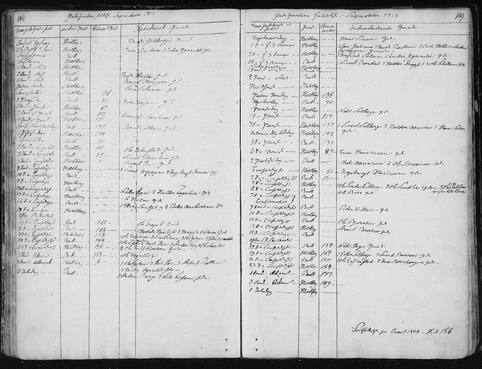SAT, Ministerialprotokoller, klokkerbøker og fødselsregistre - Sør-Trøndelag, 687/L0994: Ministerialbok nr. 687A03 /3, 1788-1815, s. 148-149