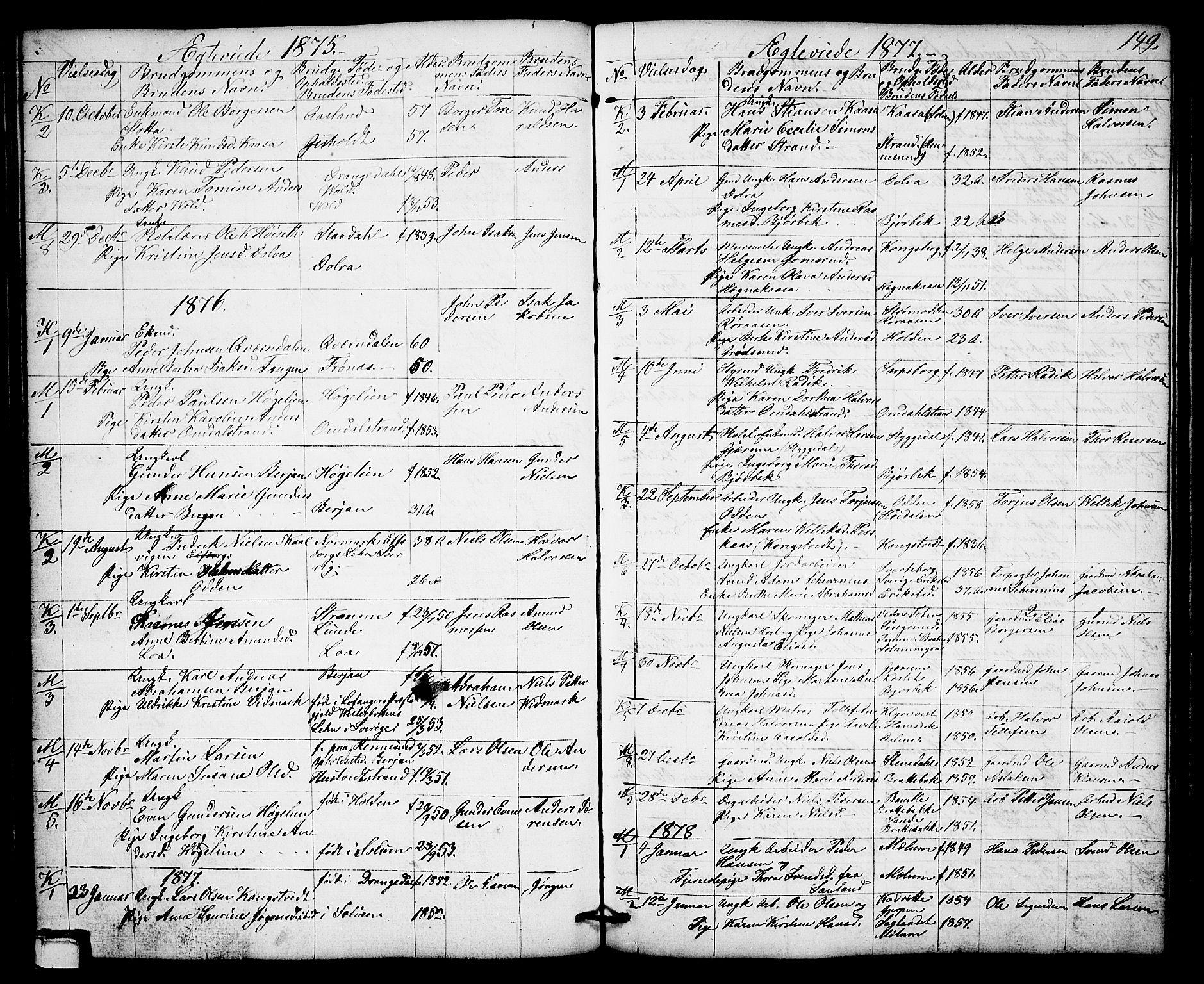 SAKO, Solum kirkebøker, G/Gb/L0002: Klokkerbok nr. II 2, 1859-1879, s. 149