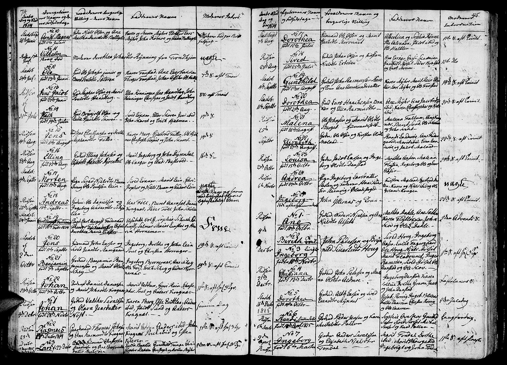 SAT, Ministerialprotokoller, klokkerbøker og fødselsregistre - Sør-Trøndelag, 646/L0607: Ministerialbok nr. 646A05, 1806-1815, s. 74-75