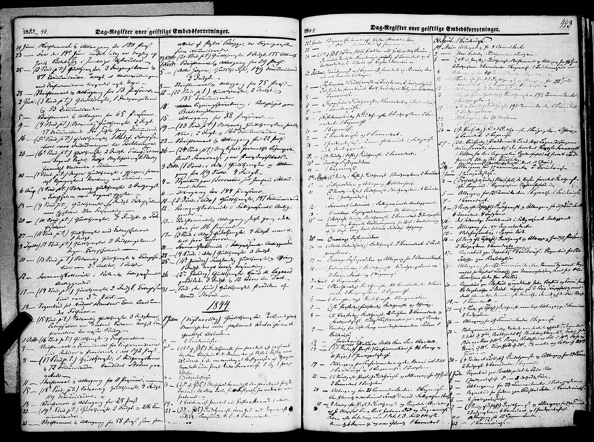 SAKO, Gjerpen kirkebøker, F/Fa/L0007b: Ministerialbok nr. 7B, 1834-1857, s. 443