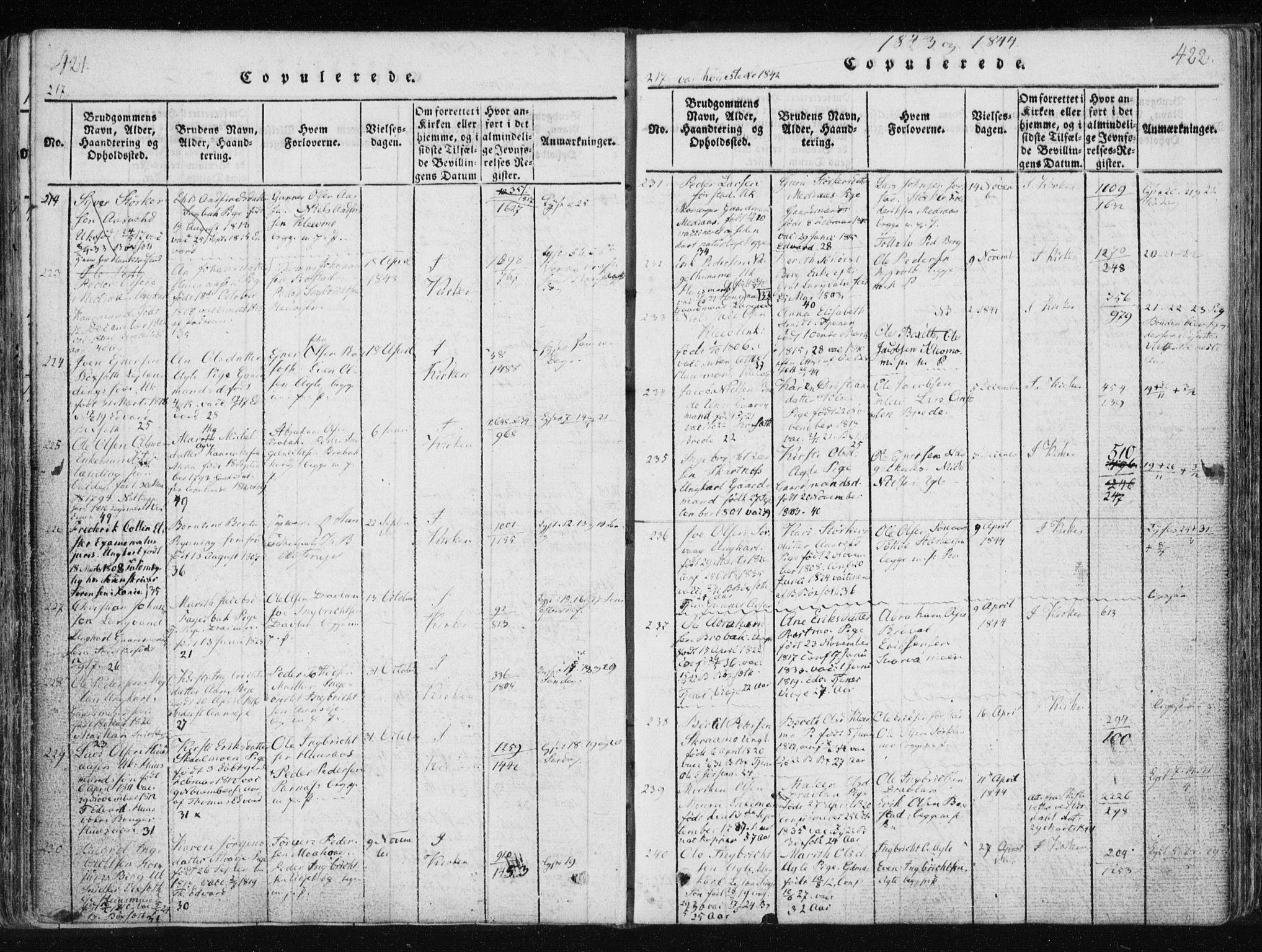 SAT, Ministerialprotokoller, klokkerbøker og fødselsregistre - Nord-Trøndelag, 749/L0469: Ministerialbok nr. 749A03, 1817-1857, s. 421-422