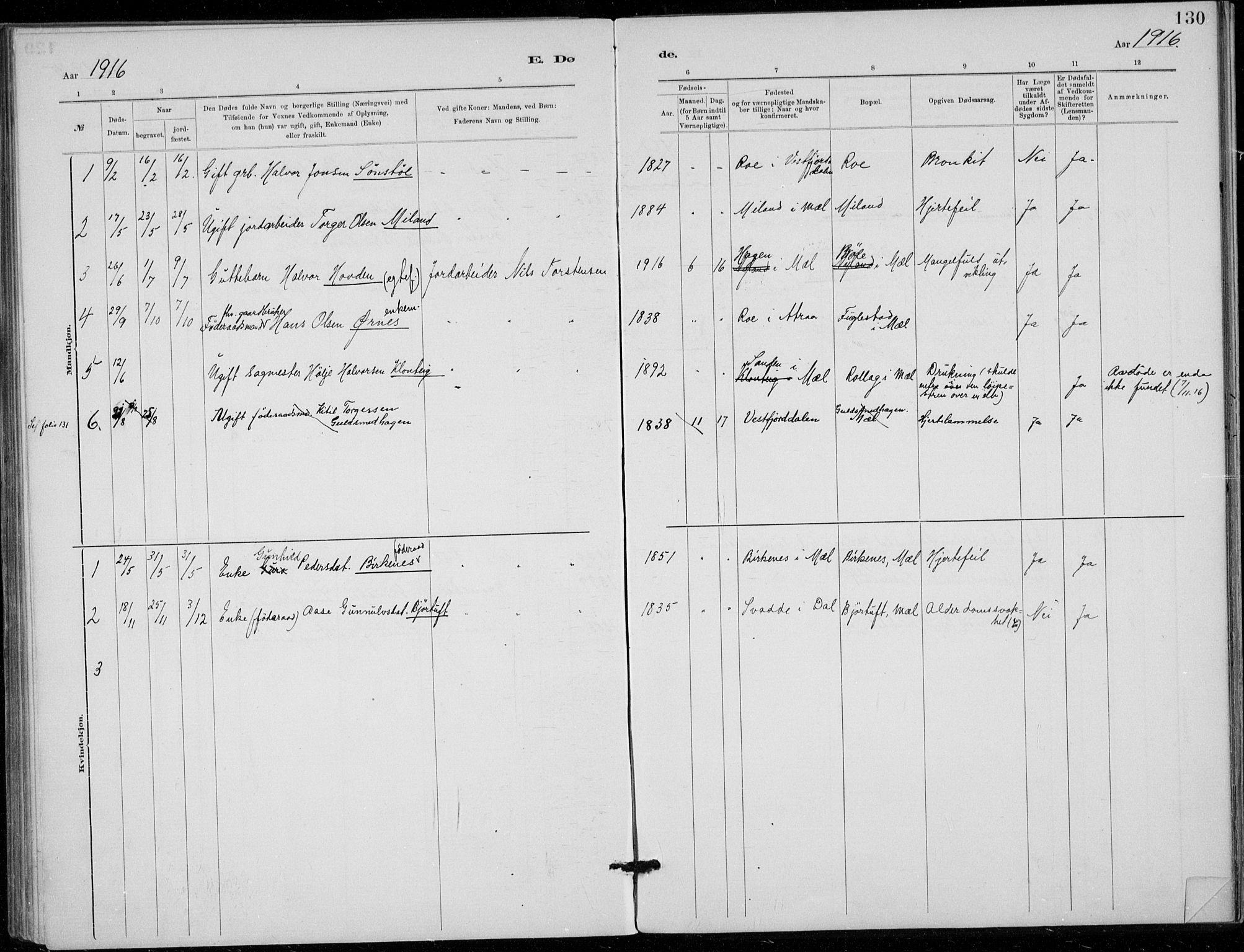 SAKO, Tinn kirkebøker, F/Fb/L0002: Ministerialbok nr. II 2, 1878-1917, s. 130