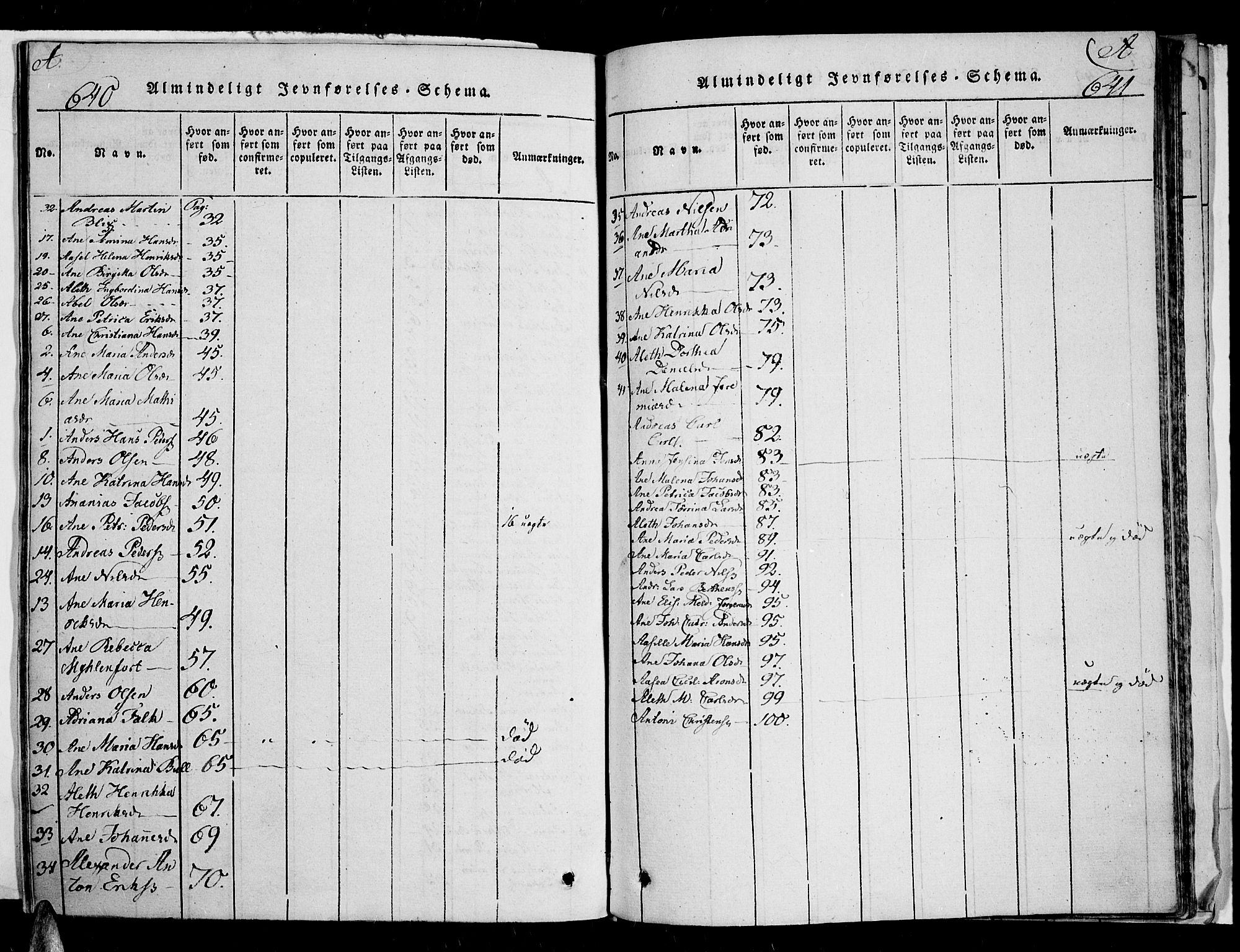 SATØ, Karlsøy sokneprestembete, H/Ha/Haa/L0002kirke: Ministerialbok nr. 2, 1823-1842, s. 640-641