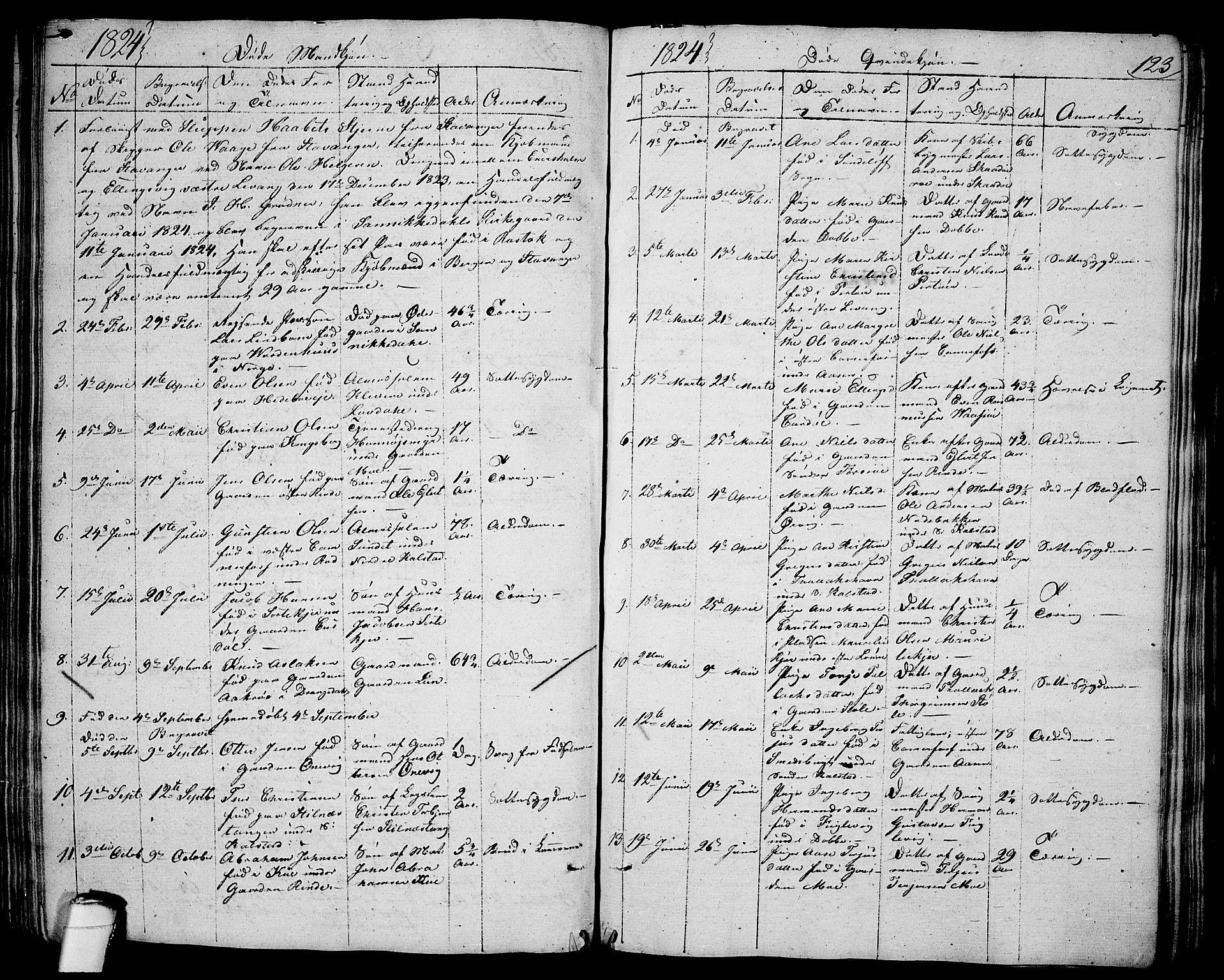 SAKO, Sannidal kirkebøker, F/Fa/L0005: Ministerialbok nr. 5, 1823-1830, s. 123
