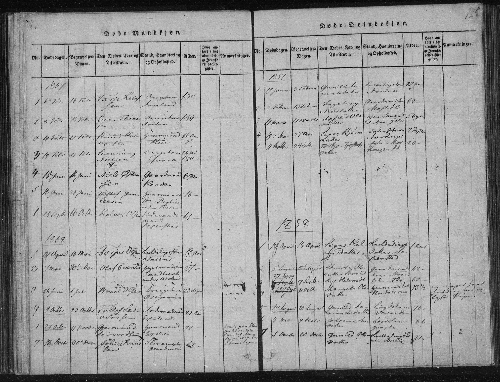 SAKO, Lårdal kirkebøker, F/Fc/L0001: Ministerialbok nr. III 1, 1815-1860, s. 125