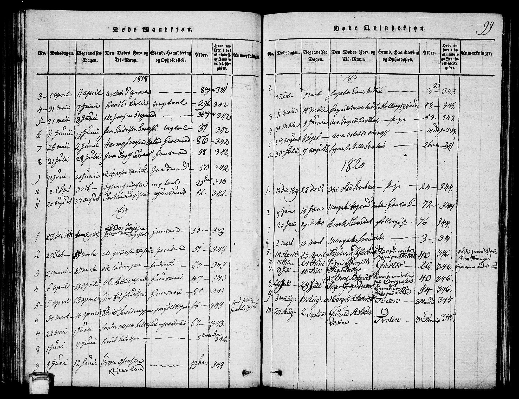 SAKO, Vinje kirkebøker, G/Ga/L0001: Klokkerbok nr. I 1, 1814-1843, s. 99