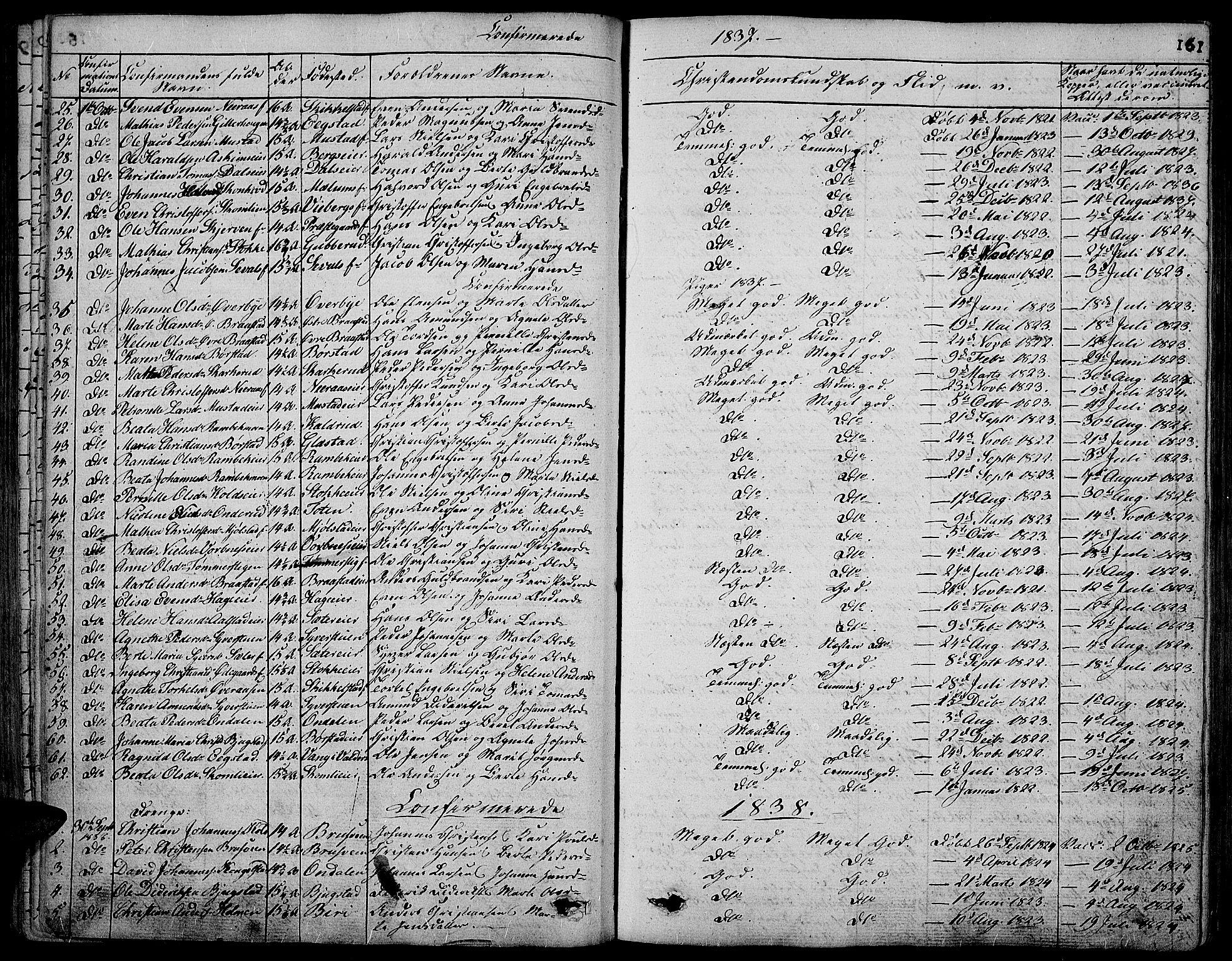 SAH, Vardal prestekontor, H/Ha/Hab/L0004: Klokkerbok nr. 4, 1831-1853, s. 151