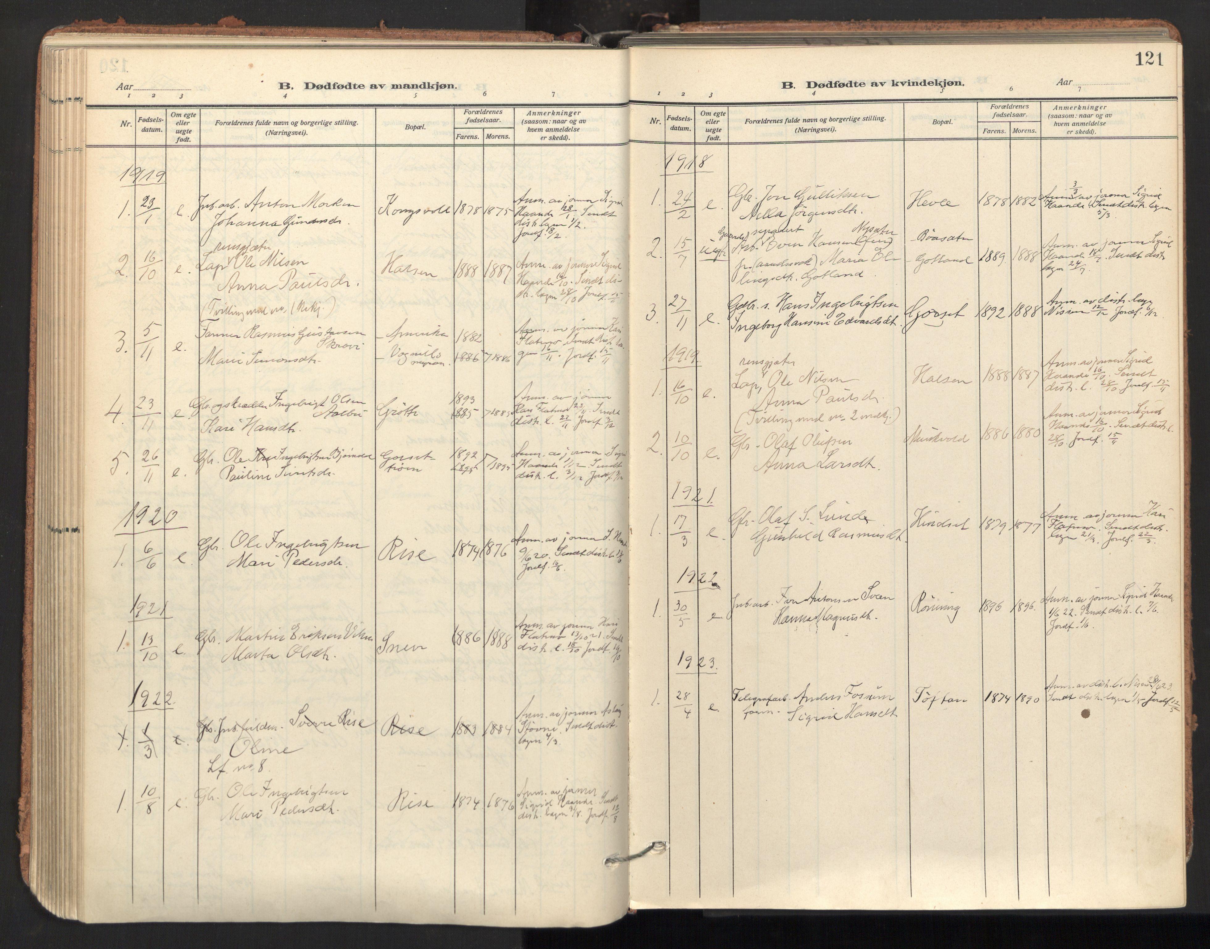 SAT, Ministerialprotokoller, klokkerbøker og fødselsregistre - Sør-Trøndelag, 678/L0909: Ministerialbok nr. 678A17, 1912-1930, s. 121