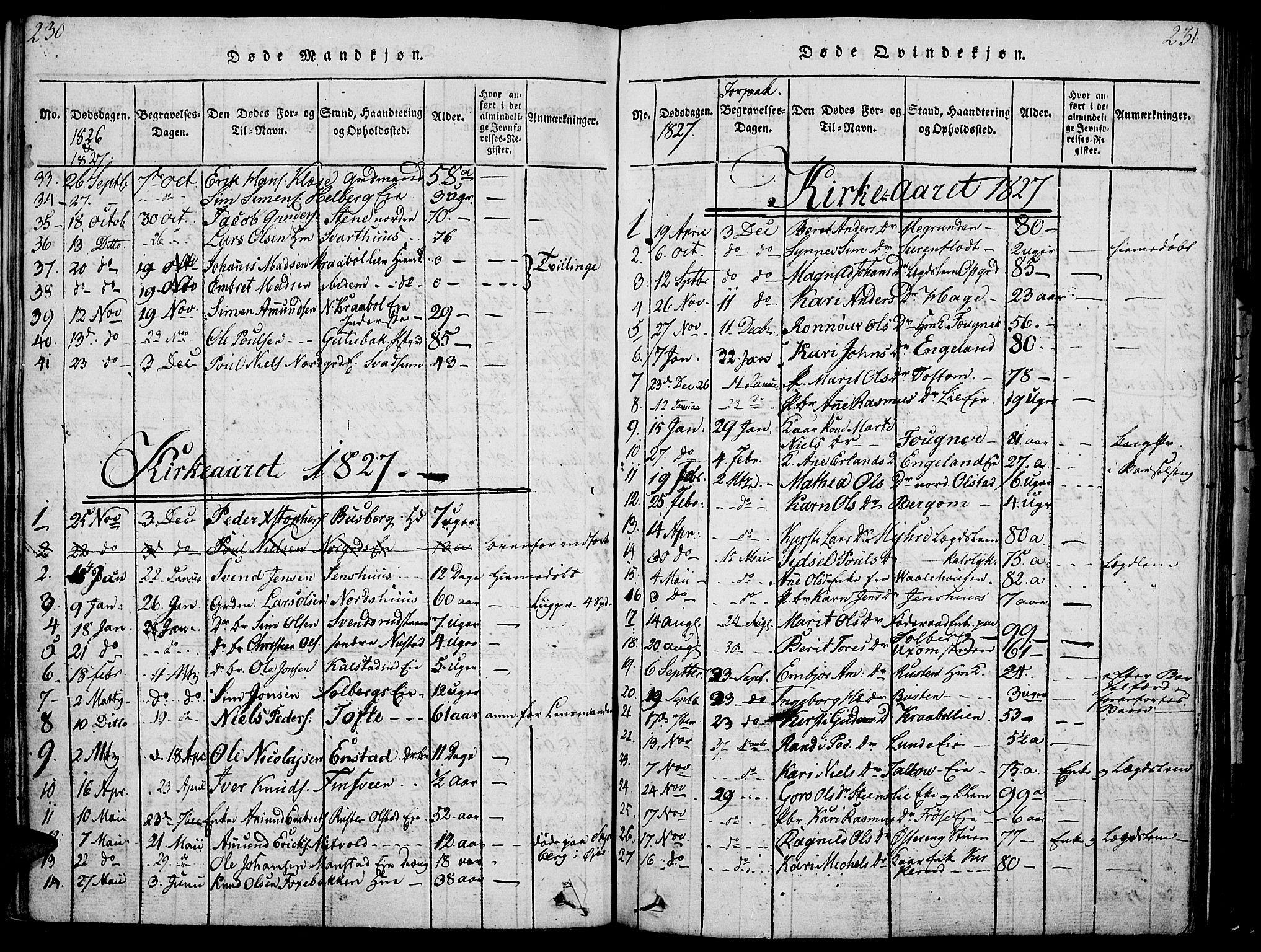 SAH, Gausdal prestekontor, Ministerialbok nr. 5, 1817-1829, s. 230-231