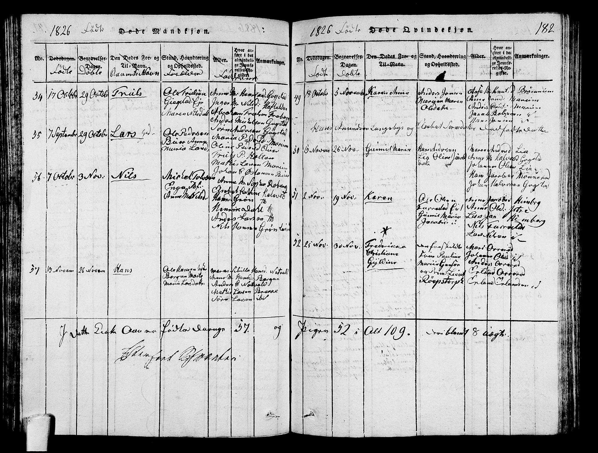 SAKO, Sandar kirkebøker, G/Ga/L0001: Klokkerbok nr. 1, 1814-1835, s. 182