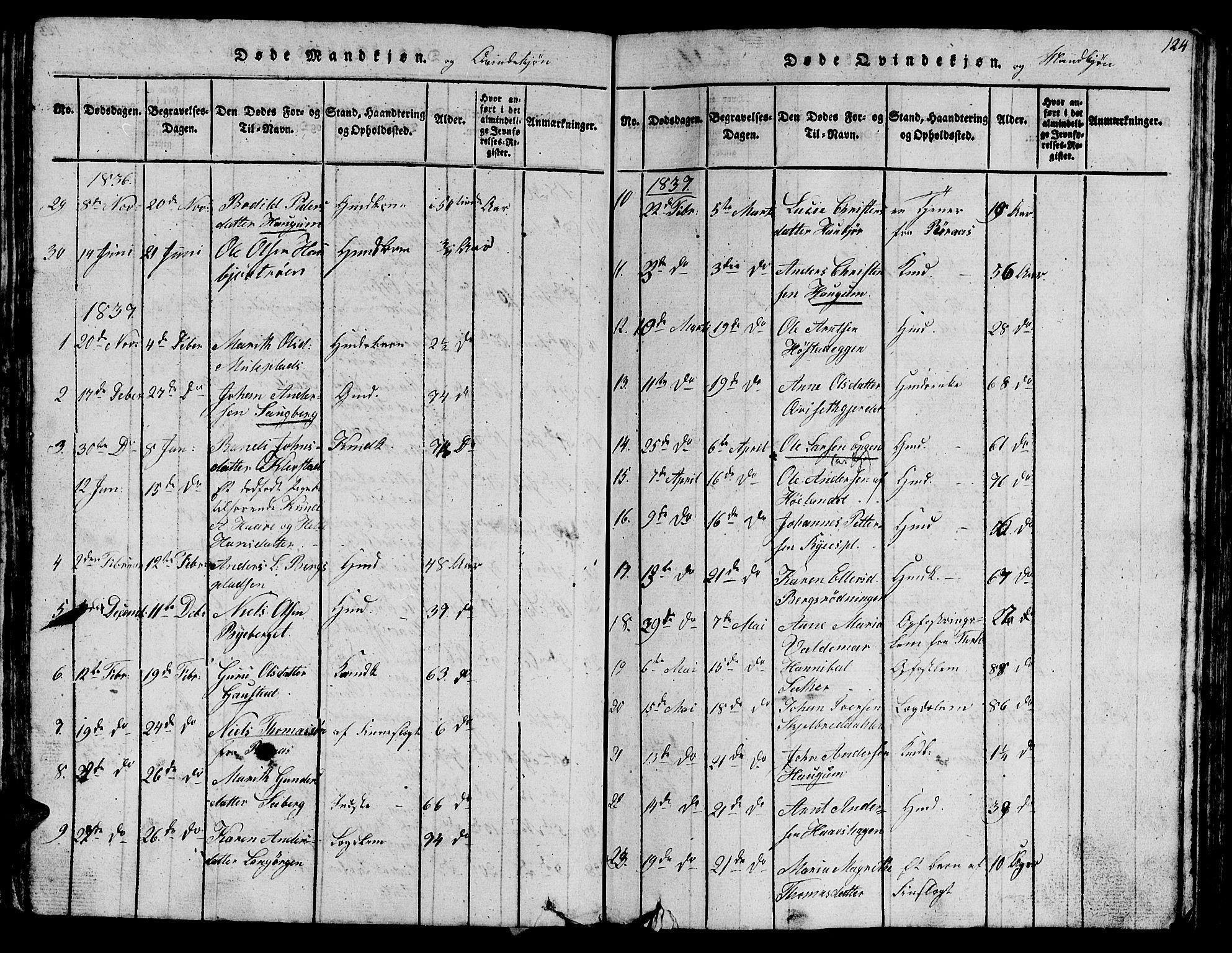 SAT, Ministerialprotokoller, klokkerbøker og fødselsregistre - Sør-Trøndelag, 612/L0385: Klokkerbok nr. 612C01, 1816-1845, s. 124