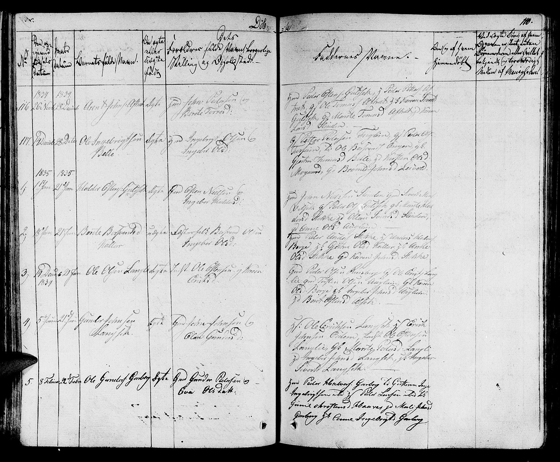 SAT, Ministerialprotokoller, klokkerbøker og fødselsregistre - Sør-Trøndelag, 695/L1143: Ministerialbok nr. 695A05 /1, 1824-1842, s. 110