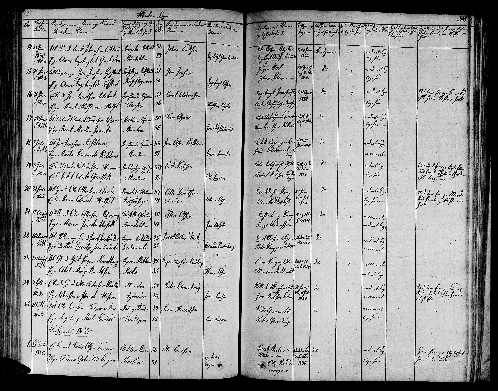 SAT, Ministerialprotokoller, klokkerbøker og fødselsregistre - Sør-Trøndelag, 606/L0286: Ministerialbok nr. 606A04 /1, 1823-1840, s. 384