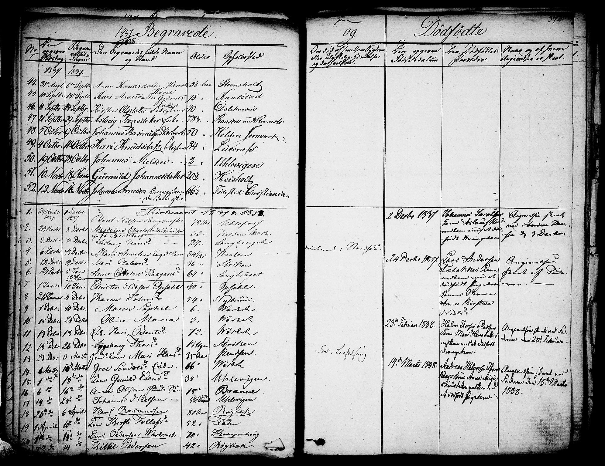 SAKO, Holla kirkebøker, F/Fa/L0004: Ministerialbok nr. 4, 1830-1848, s. 372