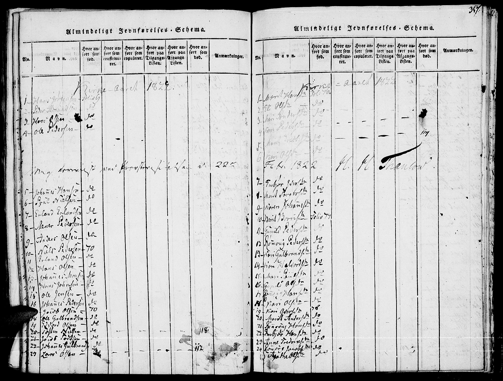 SAH, Fron prestekontor, H/Ha/Haa/L0002: Ministerialbok nr. 2, 1816-1827, s. 357