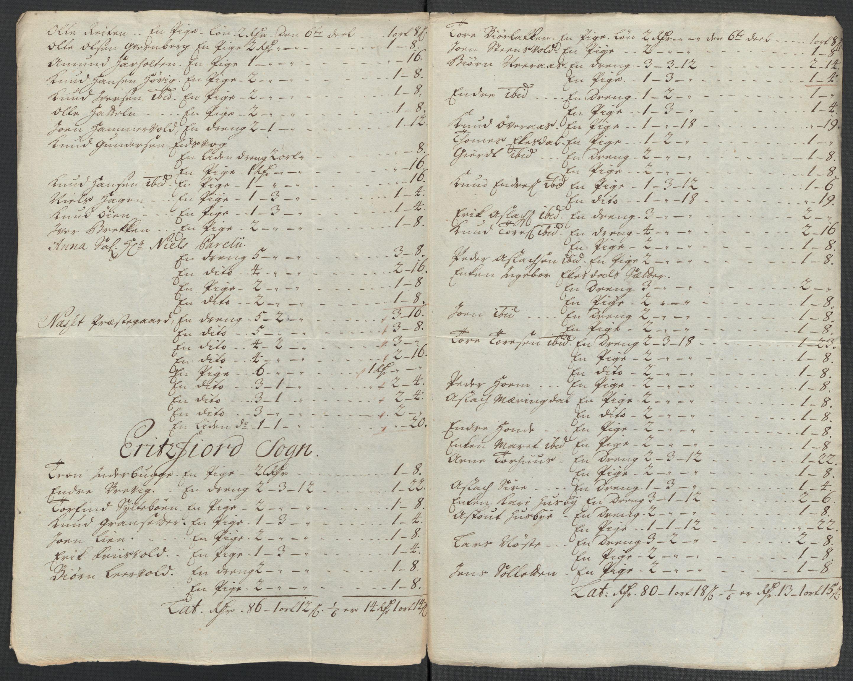 RA, Rentekammeret inntil 1814, Reviderte regnskaper, Fogderegnskap, R55/L3660: Fogderegnskap Romsdal, 1711, s. 157