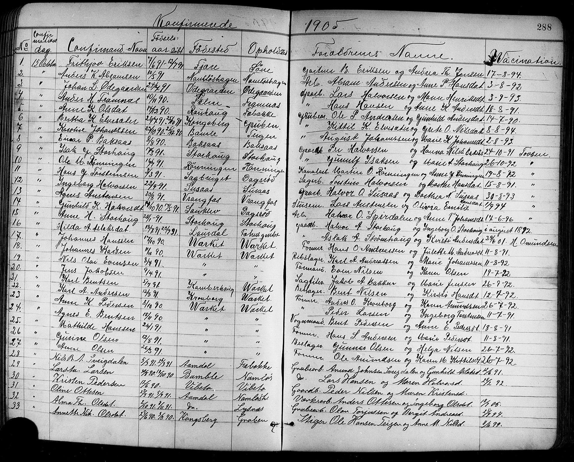 SAKO, Holla kirkebøker, G/Ga/L0005: Klokkerbok nr. I 5, 1891-1917, s. 288
