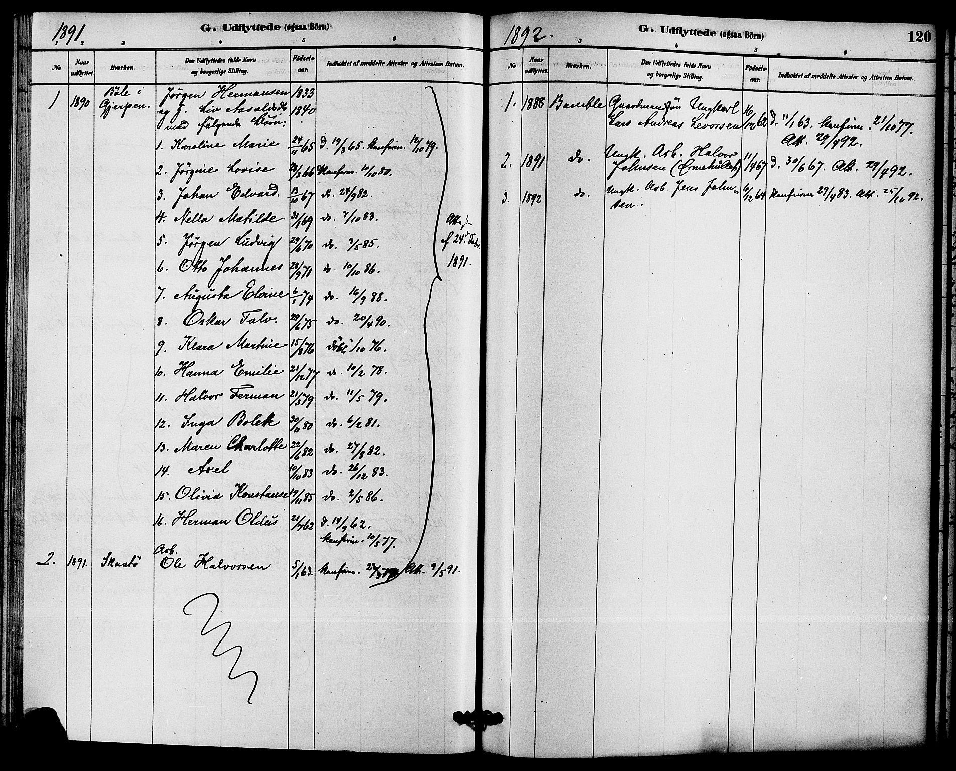 SAKO, Solum kirkebøker, F/Fc/L0001: Ministerialbok nr. III 1, 1877-1891, s. 120