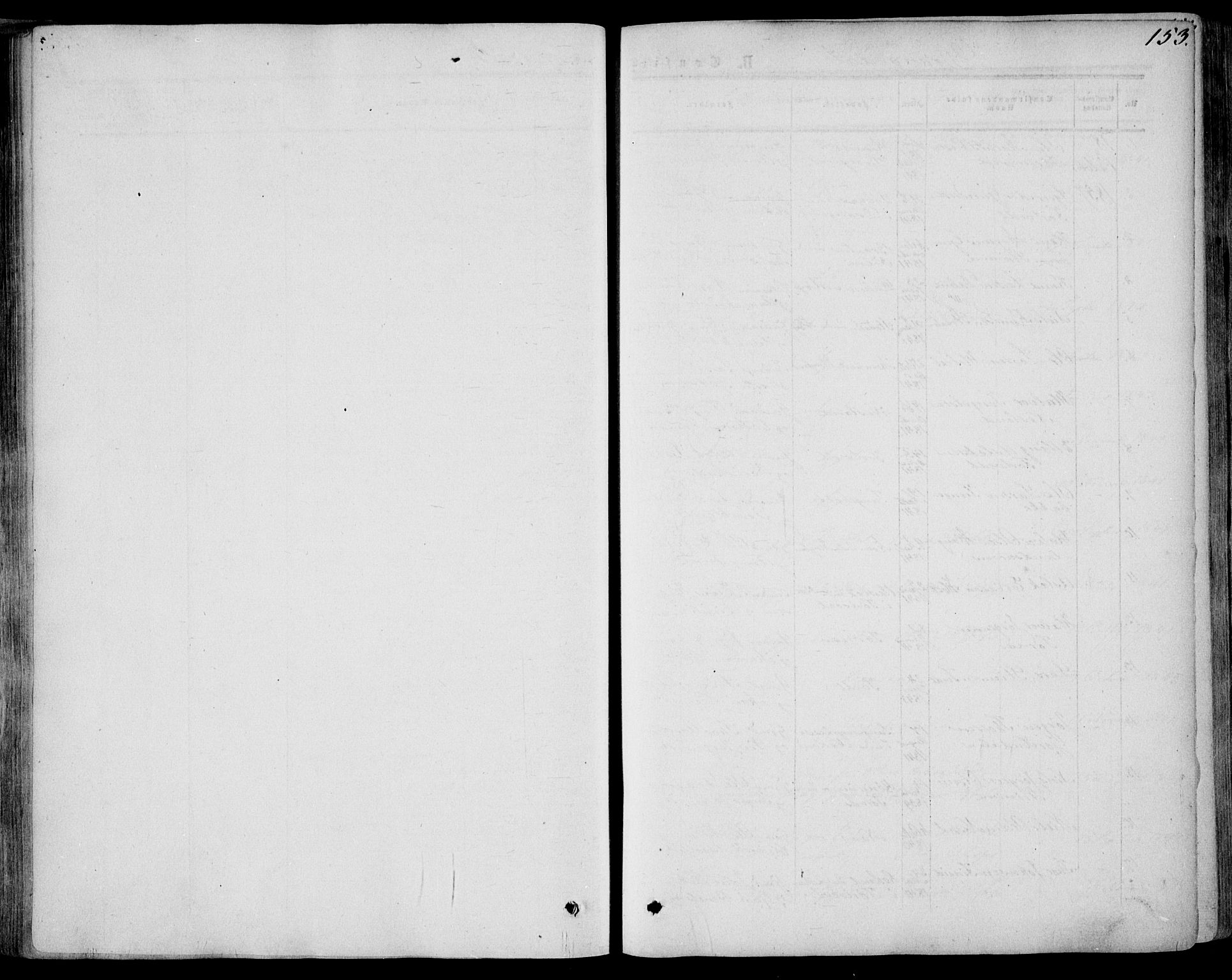 SAKO, Drangedal kirkebøker, F/Fa/L0008: Ministerialbok nr. 8, 1857-1871, s. 153