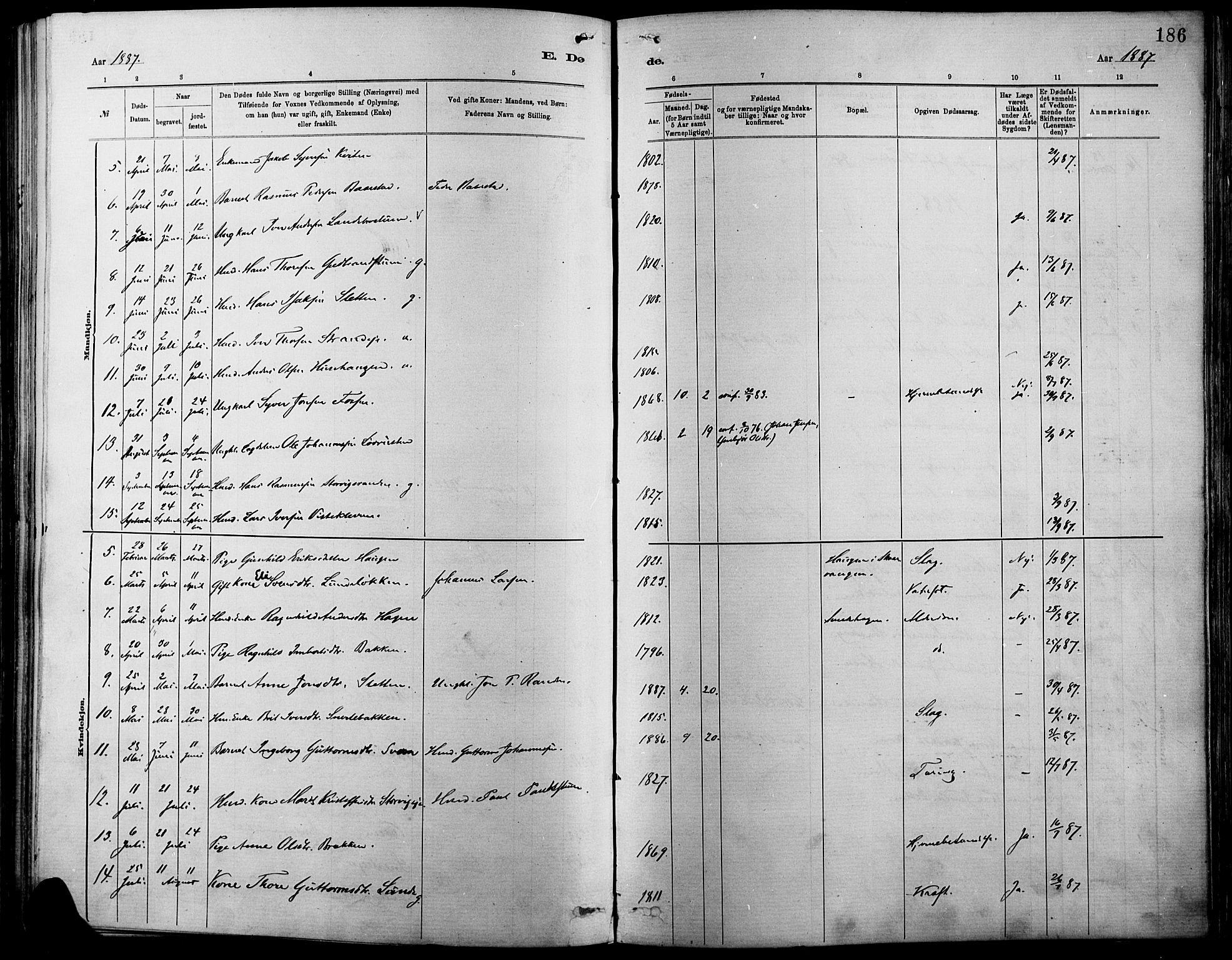 SAH, Vågå prestekontor, Ministerialbok nr. 9, 1886-1904, s. 186