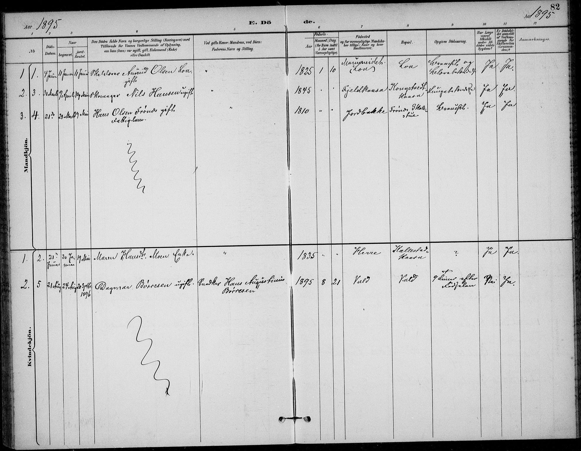 SAKO, Solum kirkebøker, F/Fc/L0002: Ministerialbok nr. III 2, 1892-1906, s. 82