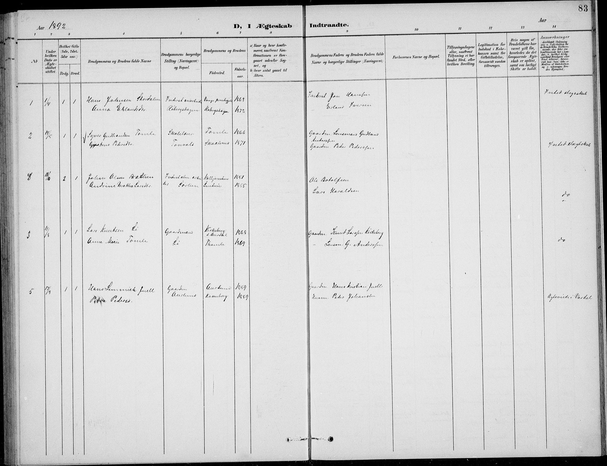 SAH, Nordre Land prestekontor, Klokkerbok nr. 14, 1891-1907, s. 83