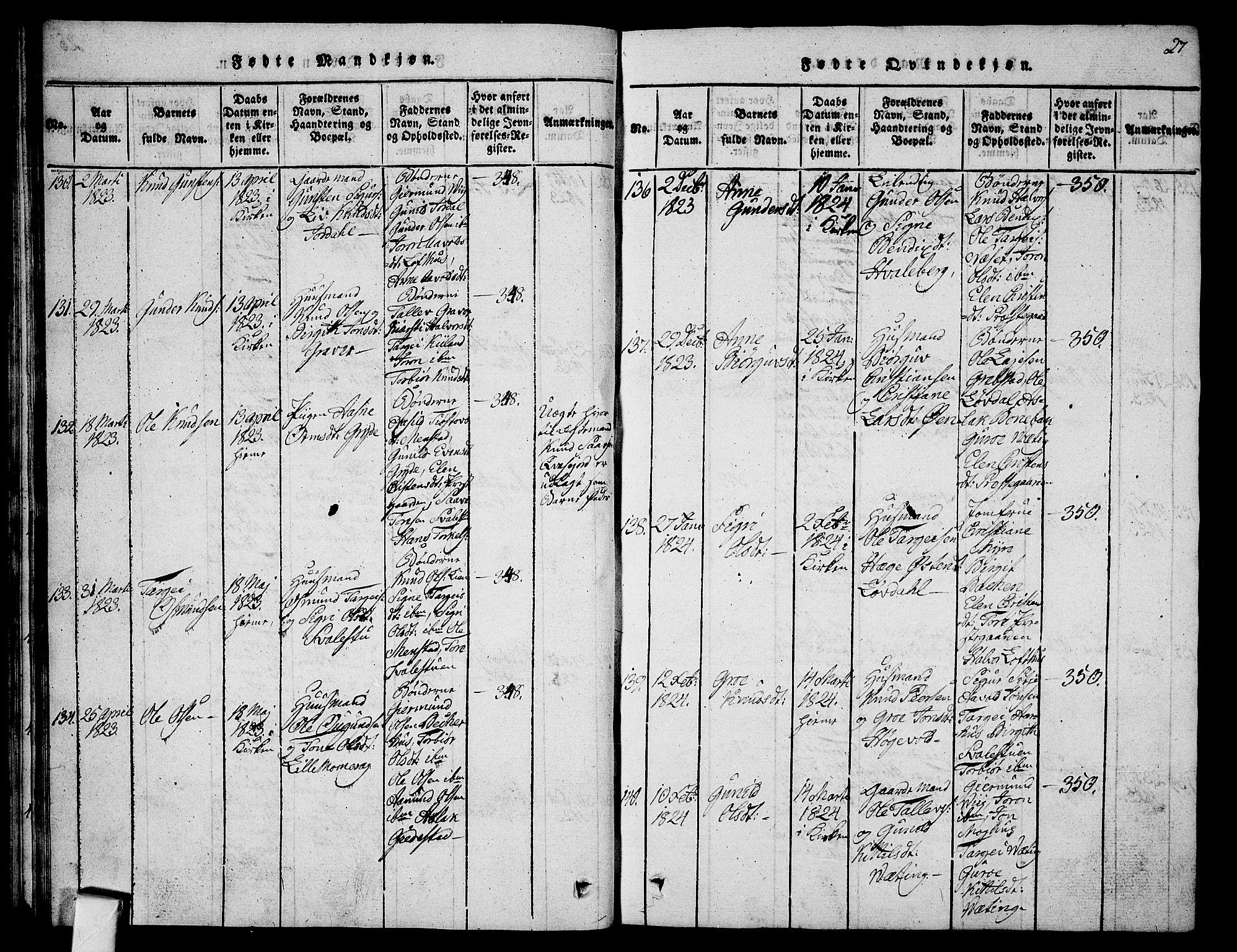 SAKO, Fyresdal kirkebøker, G/Ga/L0001: Klokkerbok nr. I 1, 1816-1840, s. 27