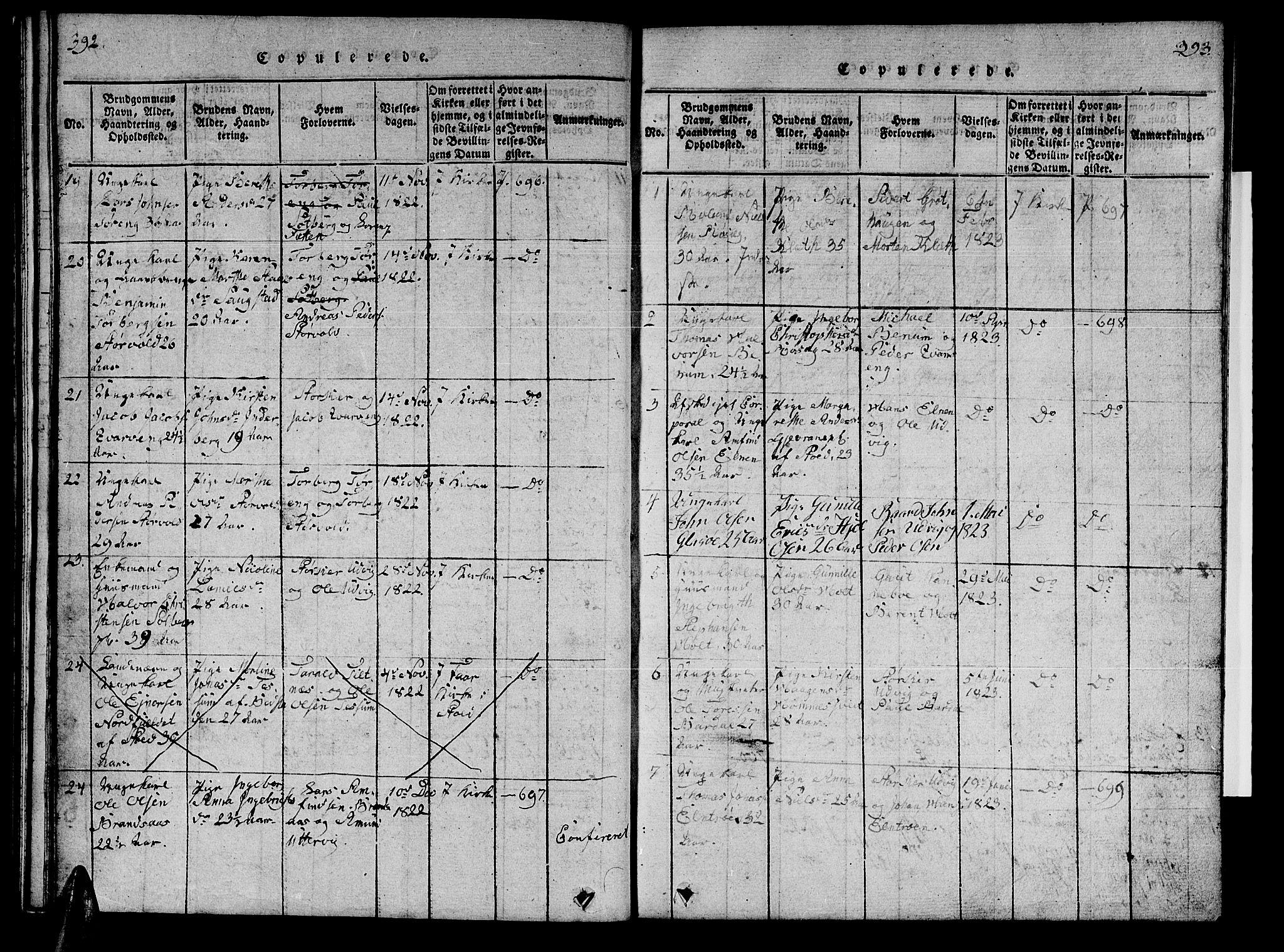 SAT, Ministerialprotokoller, klokkerbøker og fødselsregistre - Nord-Trøndelag, 741/L0400: Klokkerbok nr. 741C01, 1817-1825, s. 392-393