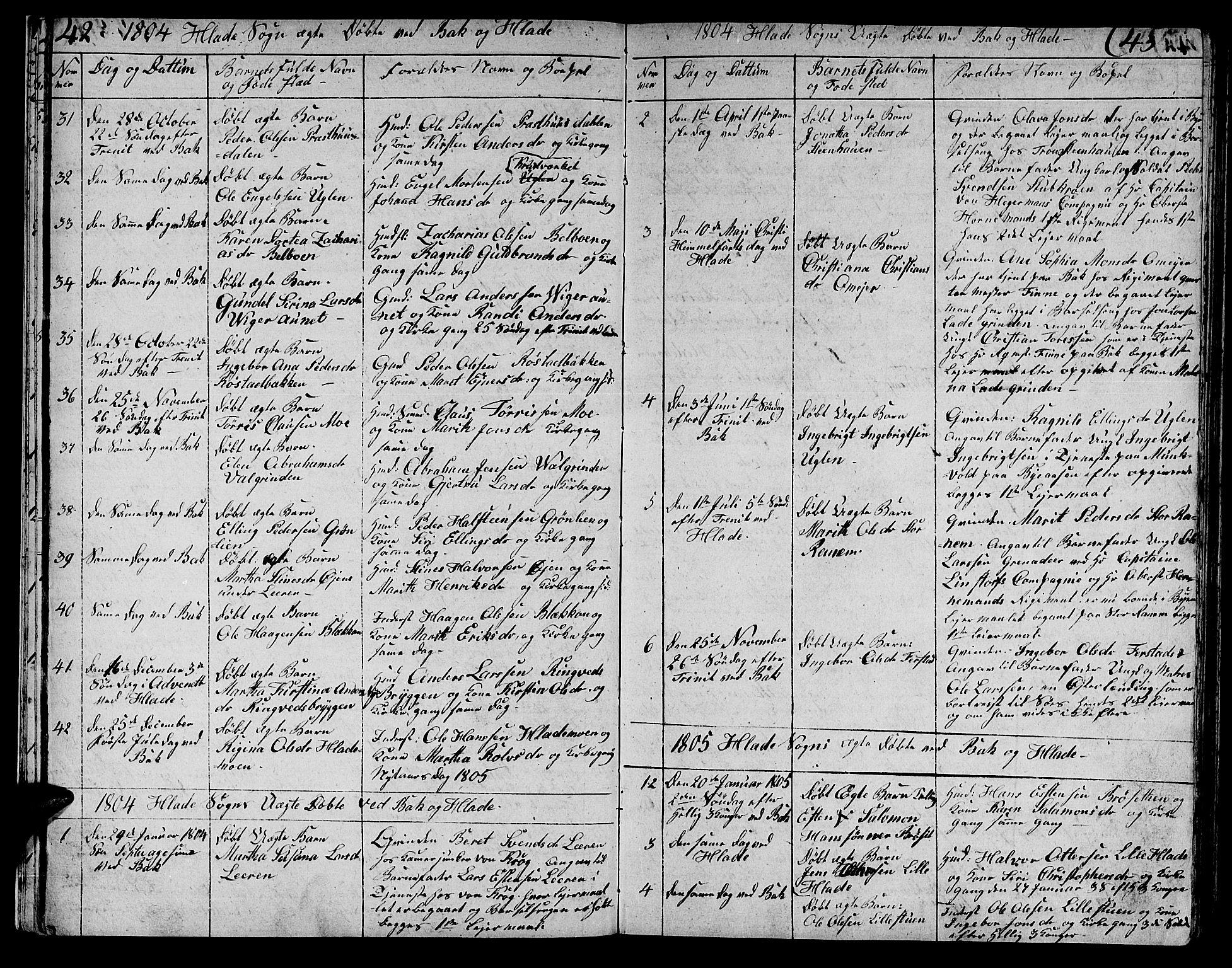 SAT, Ministerialprotokoller, klokkerbøker og fødselsregistre - Sør-Trøndelag, 606/L0306: Klokkerbok nr. 606C02, 1797-1829, s. 42-43