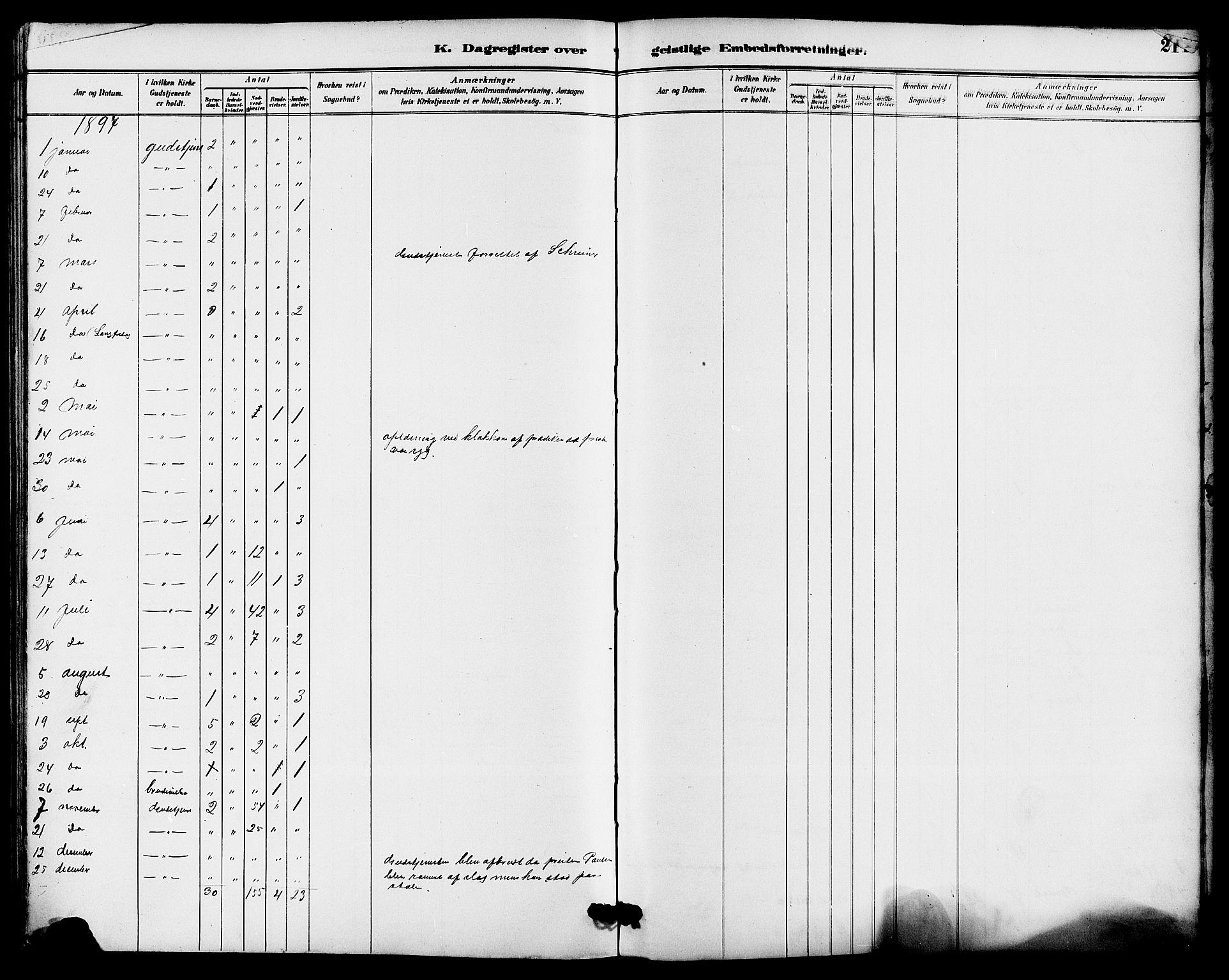 SAKO, Seljord kirkebøker, G/Ga/L0005: Klokkerbok nr. I 5, 1887-1914, s. 211