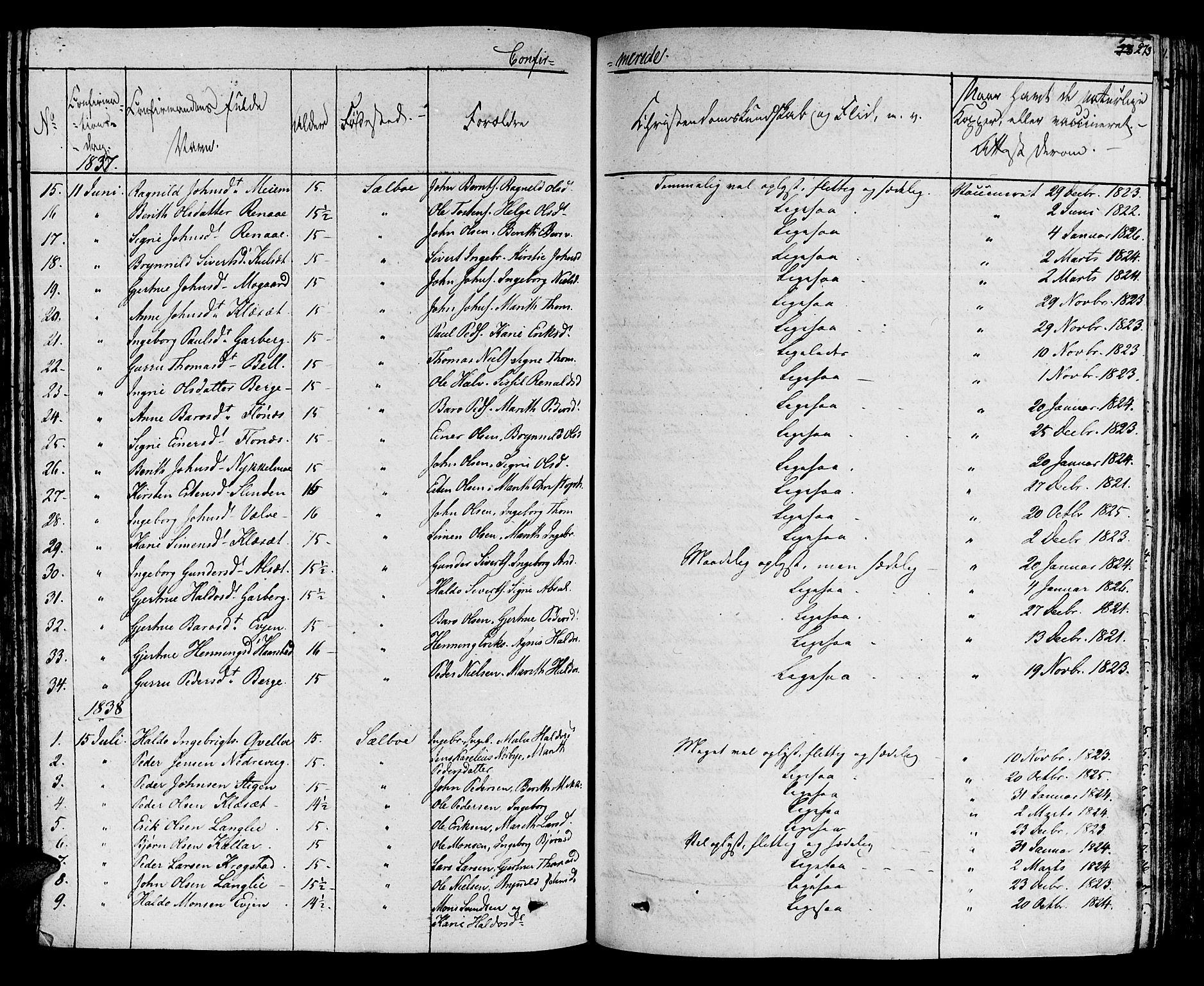 SAT, Ministerialprotokoller, klokkerbøker og fødselsregistre - Sør-Trøndelag, 695/L1143: Ministerialbok nr. 695A05 /1, 1824-1842, s. 273