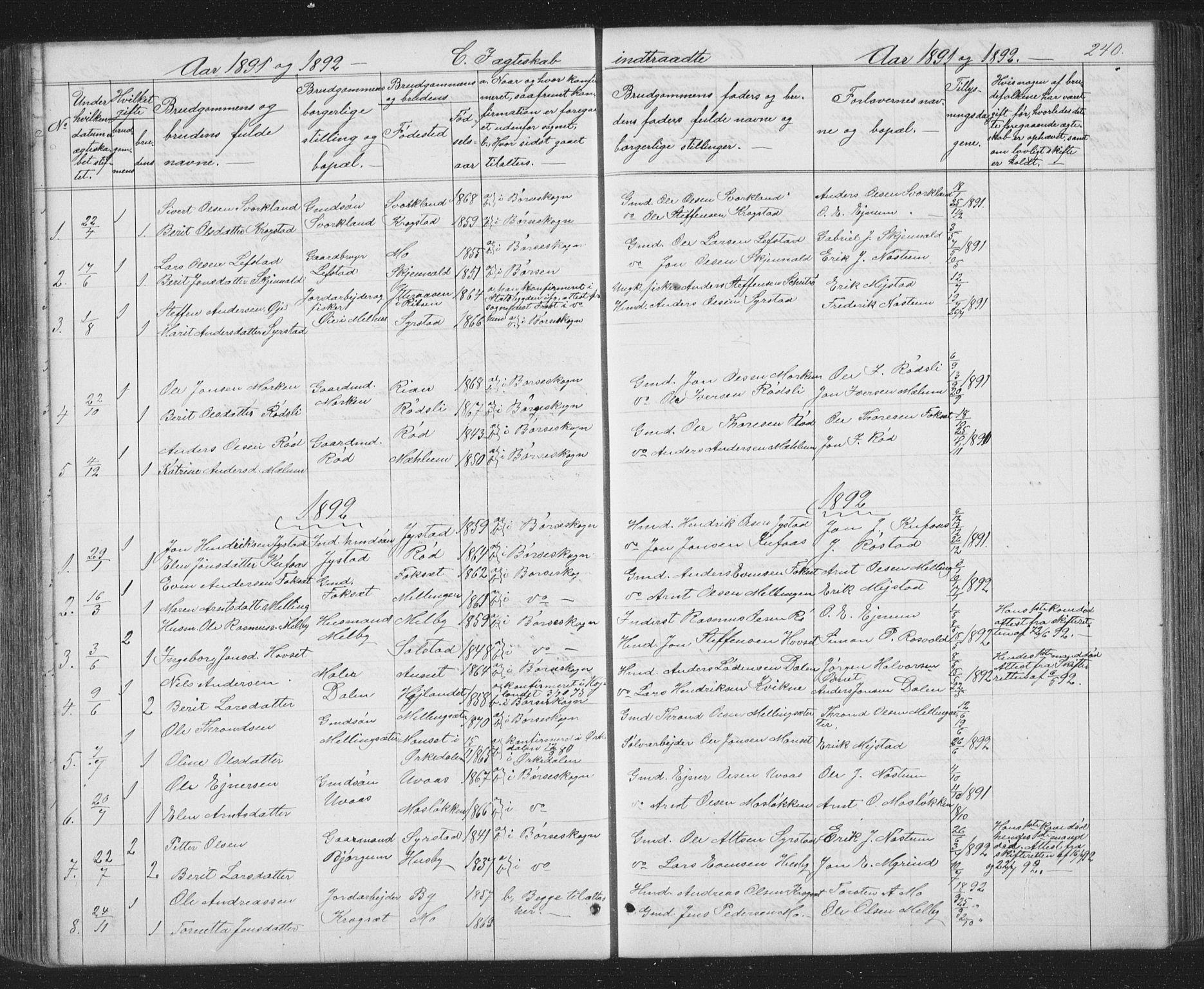 SAT, Ministerialprotokoller, klokkerbøker og fødselsregistre - Sør-Trøndelag, 667/L0798: Klokkerbok nr. 667C03, 1867-1929, s. 240