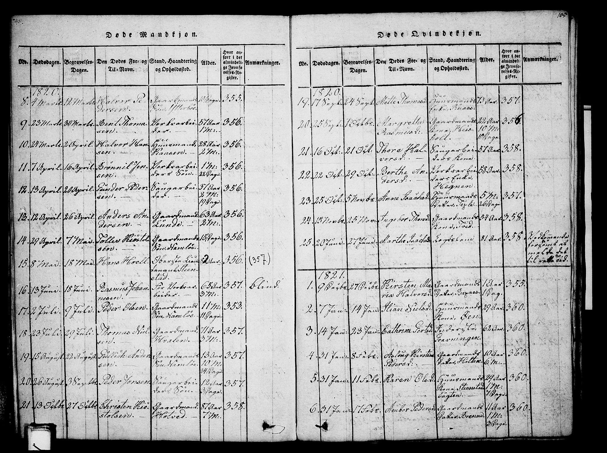 SAKO, Holla kirkebøker, G/Ga/L0001: Klokkerbok nr. I 1, 1814-1830, s. 105