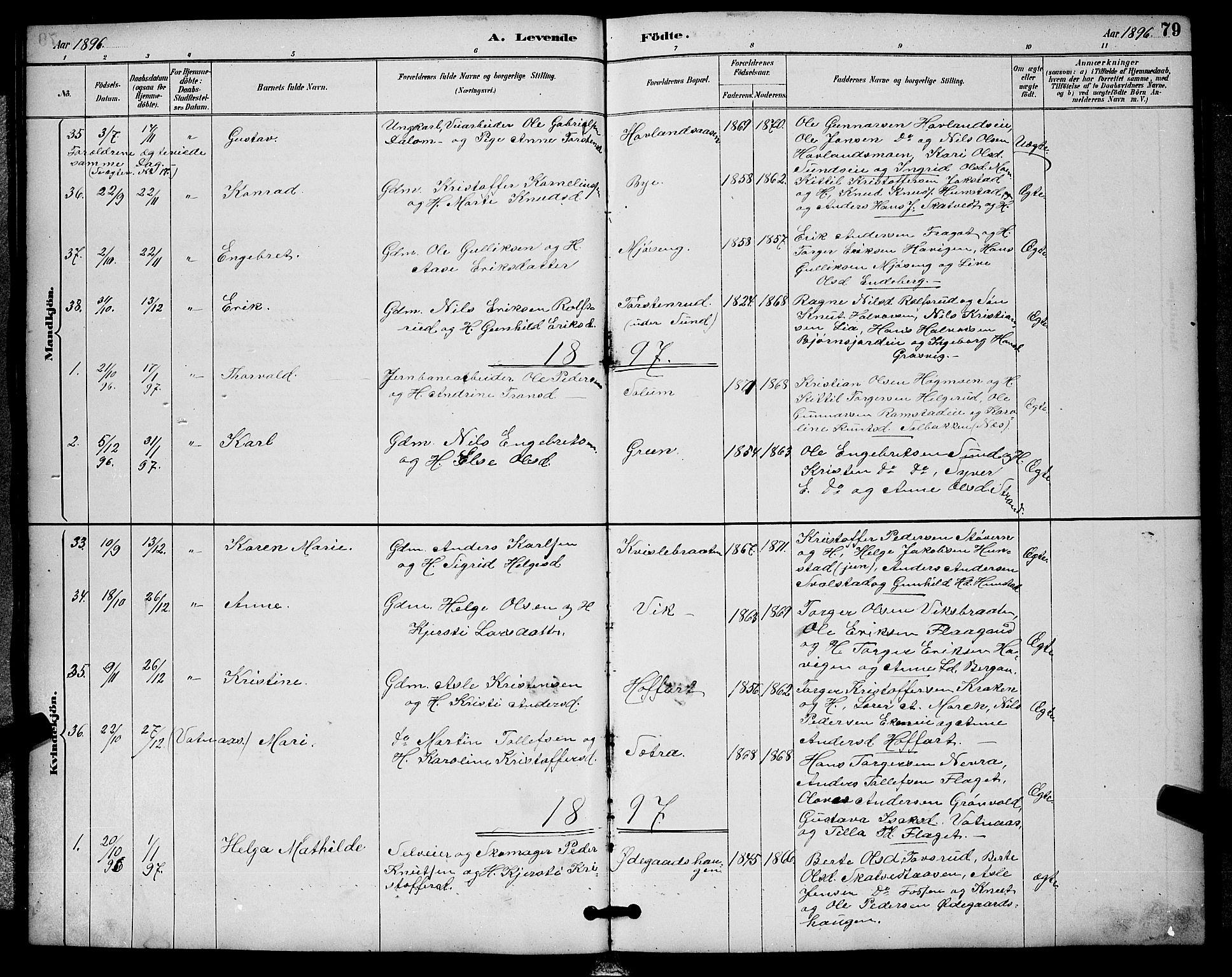 SAKO, Sigdal kirkebøker, G/Ga/L0005: Klokkerbok nr. I 5, 1886-1900, s. 79