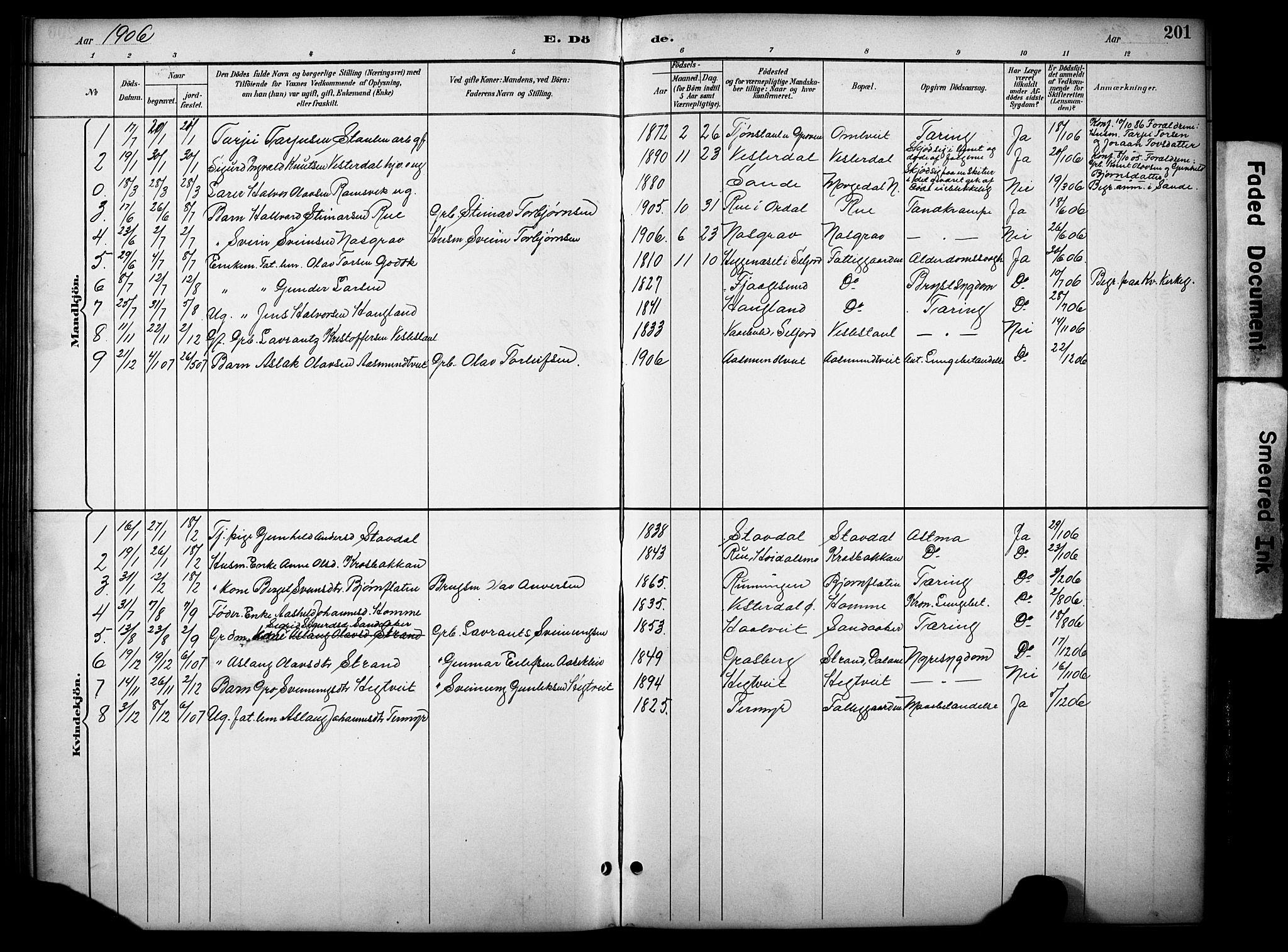 SAKO, Kviteseid kirkebøker, G/Gb/L0003: Klokkerbok nr. II 3, 1893-1933, s. 201
