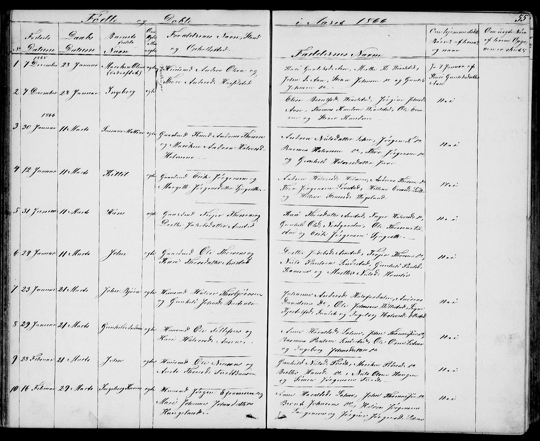 SAKO, Drangedal kirkebøker, G/Gb/L0001: Klokkerbok nr. II 1, 1856-1894, s. 55